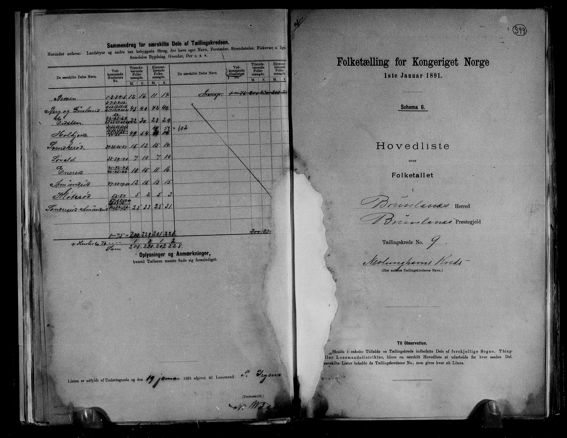 RA, Folketelling 1891 for 0726 Brunlanes herred, 1891, s. 28