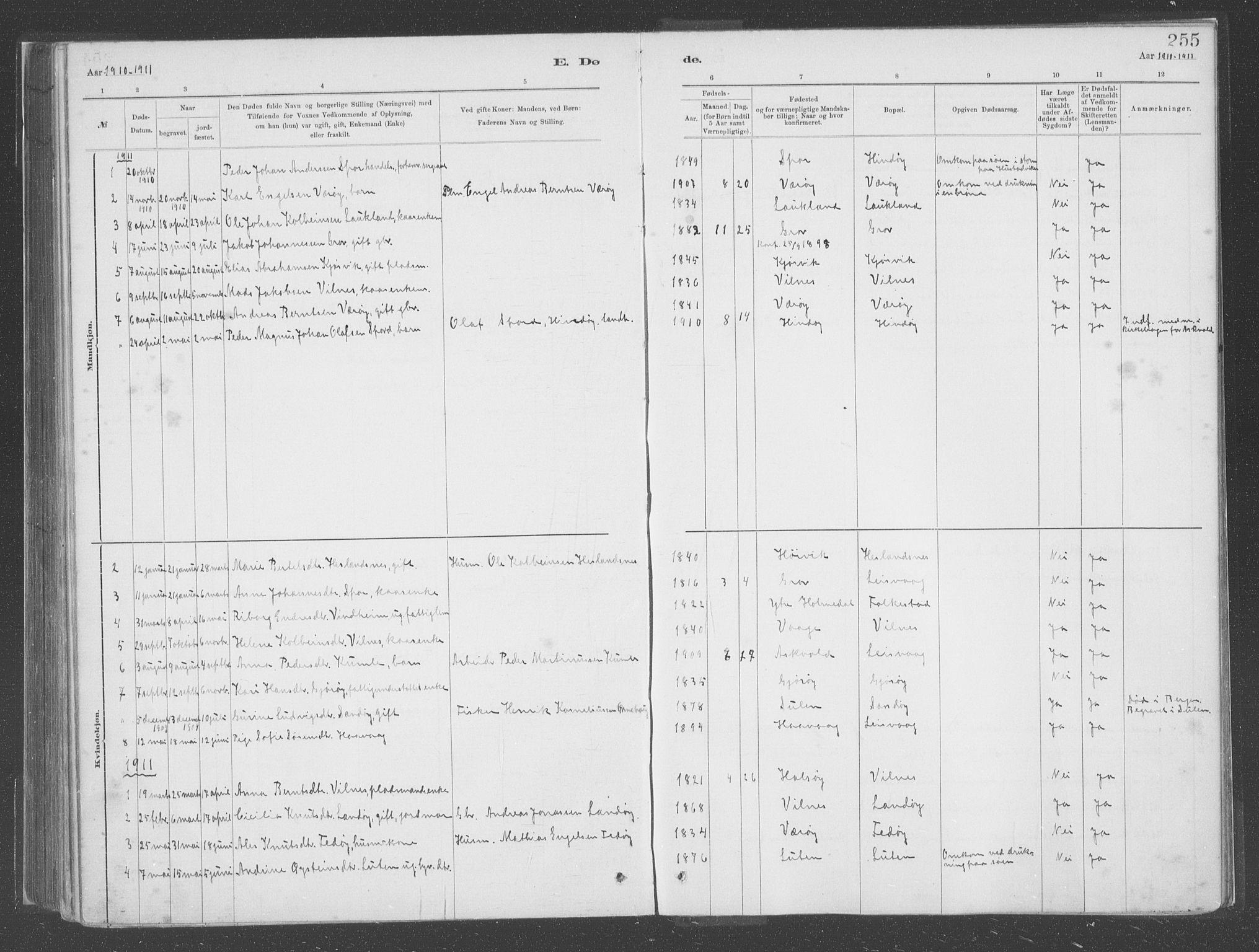 SAB, Askvoll Sokneprestembete, Ministerialbok nr. C  1, 1879-1922, s. 255