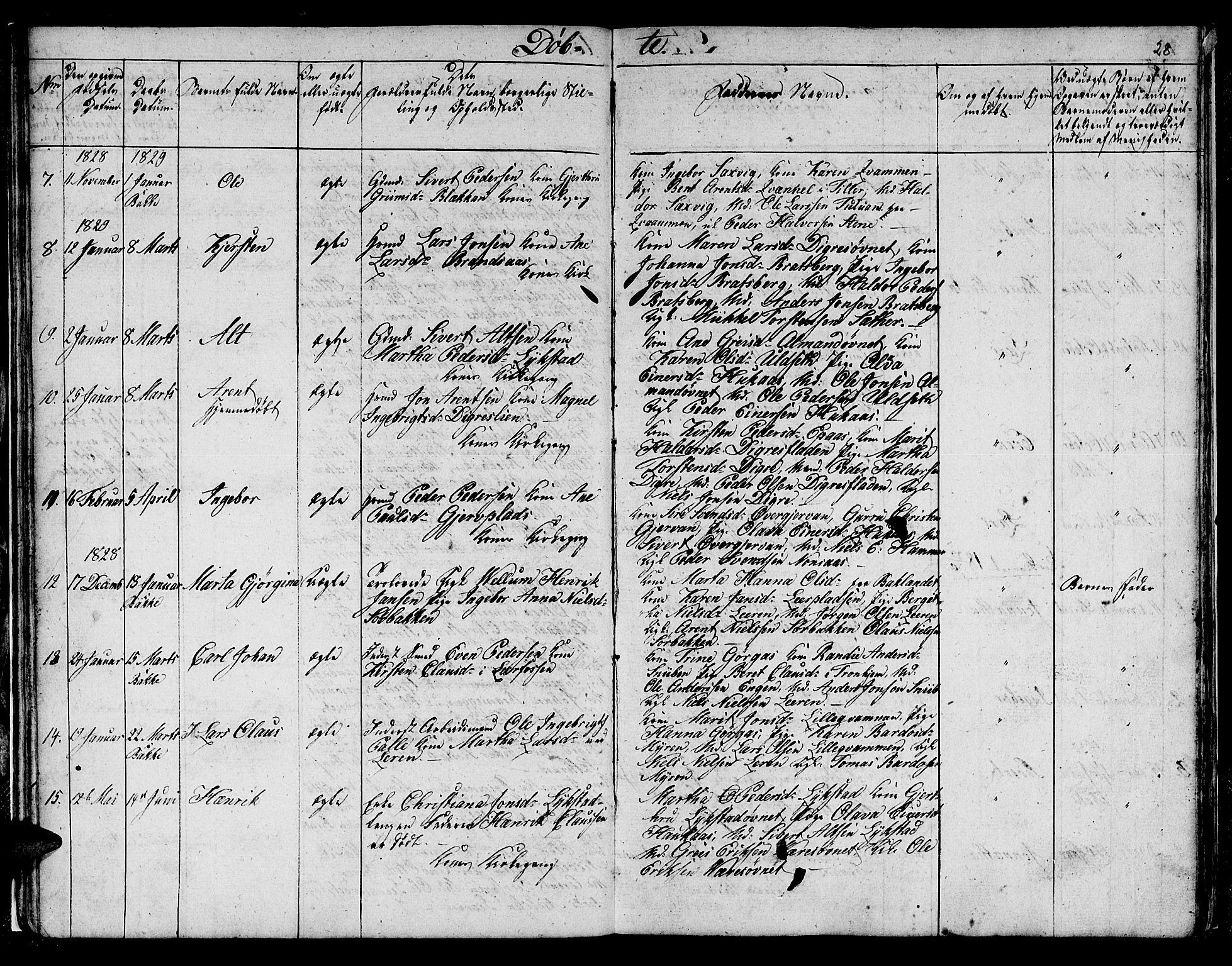 SAT, Ministerialprotokoller, klokkerbøker og fødselsregistre - Sør-Trøndelag, 608/L0337: Klokkerbok nr. 608C03, 1821-1831, s. 28