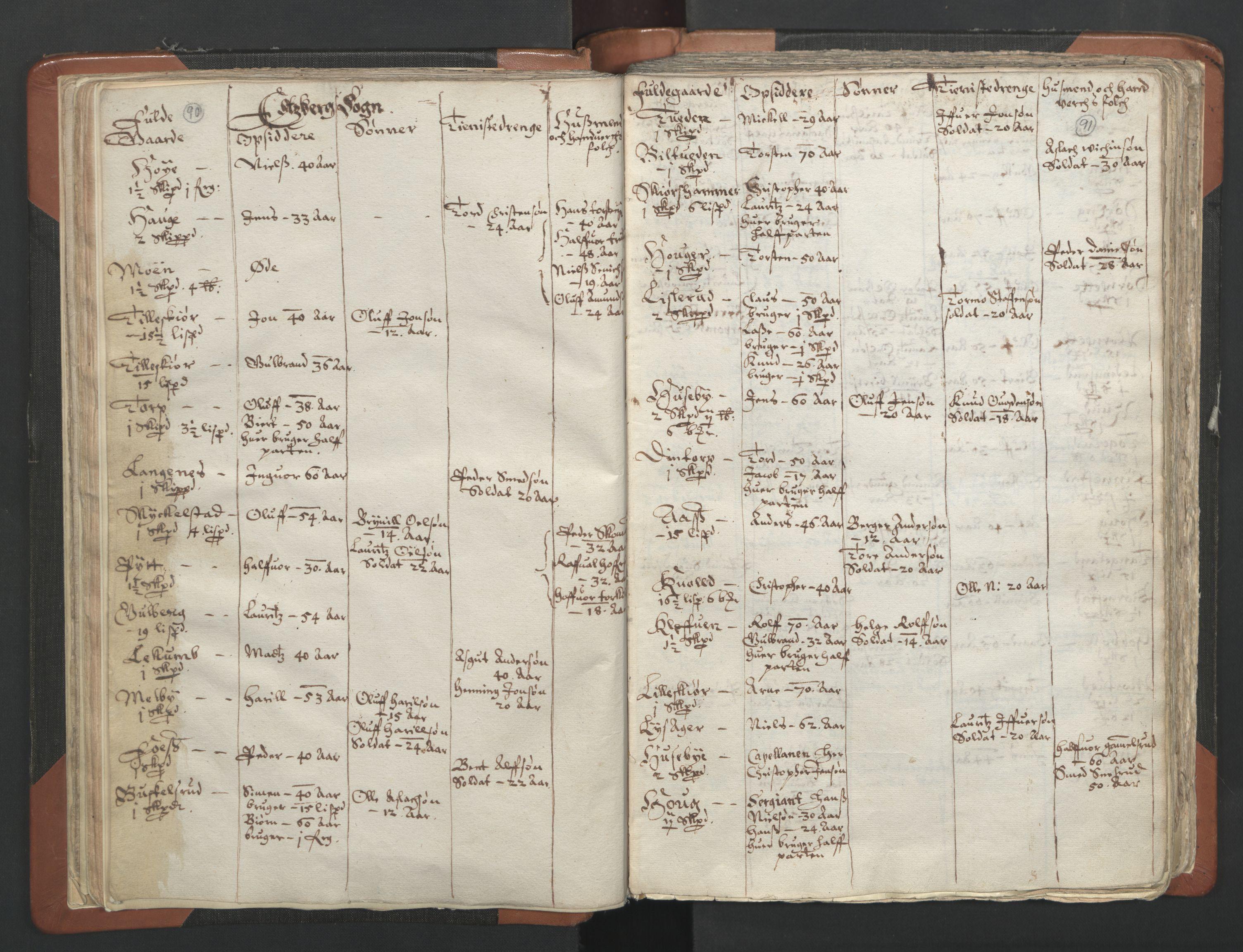 RA, Sogneprestenes manntall 1664-1666, nr. 2: Øvre Borgesyssel prosti, 1664-1666, s. 90-91
