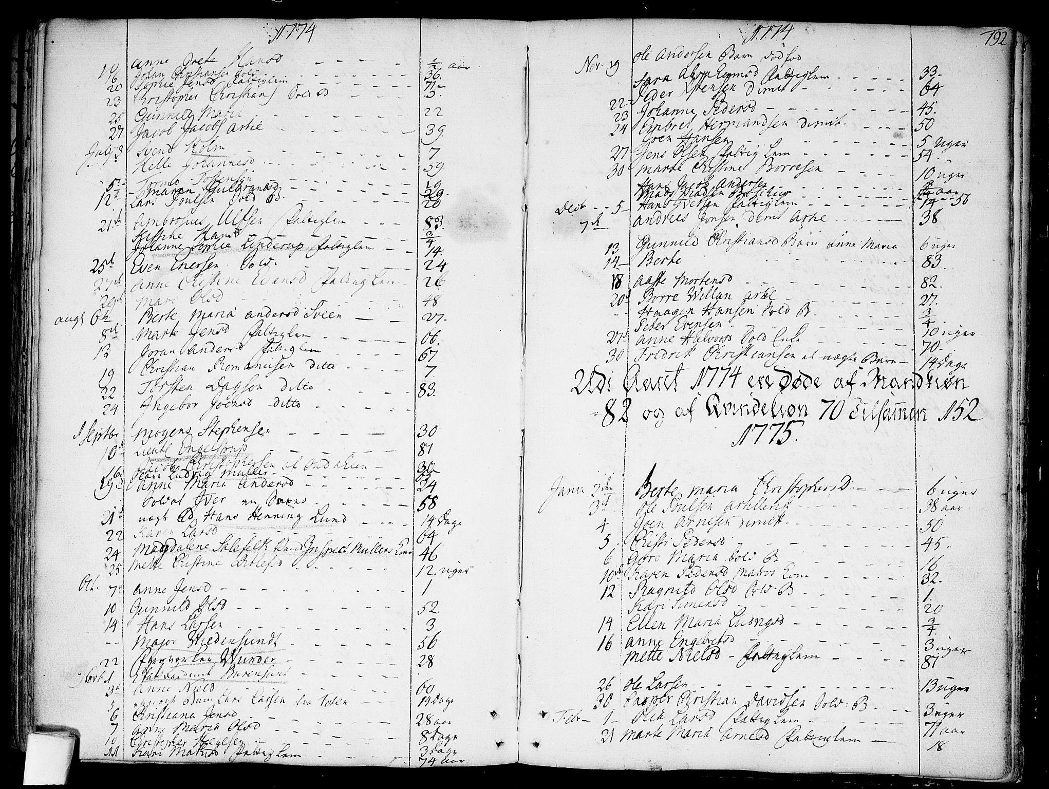 SAO, Garnisonsmenigheten Kirkebøker, F/Fa/L0002: Ministerialbok nr. 2, 1757-1776, s. 192