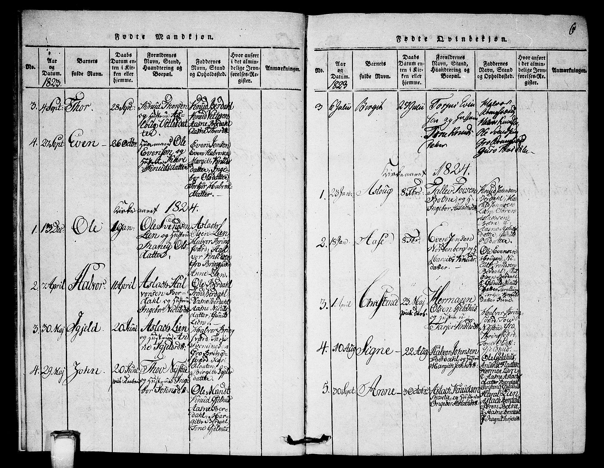 SAKO, Vinje kirkebøker, G/Gb/L0001: Klokkerbok nr. II 1, 1814-1843, s. 6