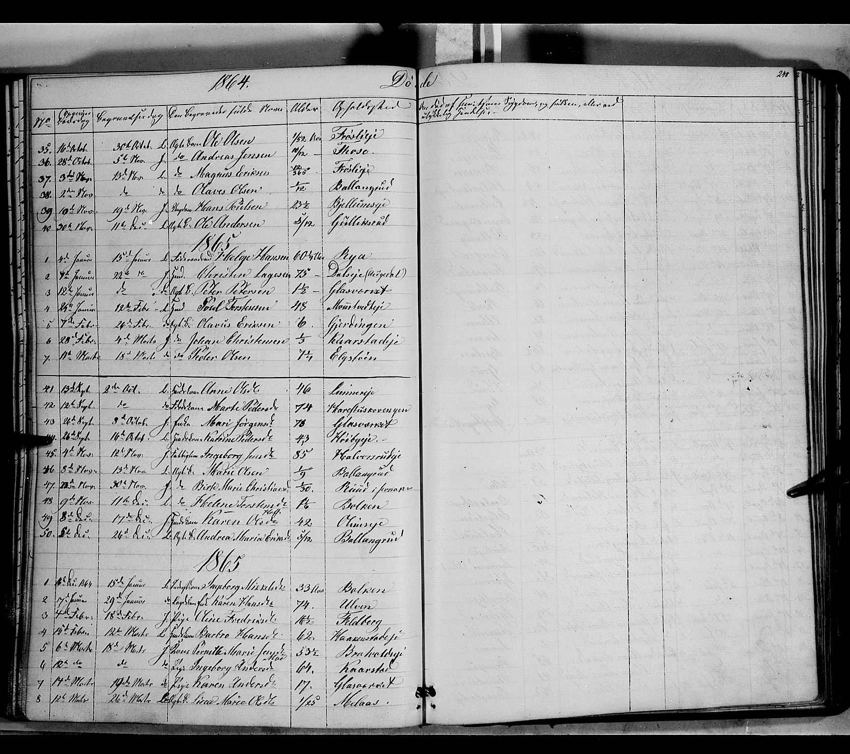 SAH, Jevnaker prestekontor, Ministerialbok nr. 7, 1858-1876, s. 240