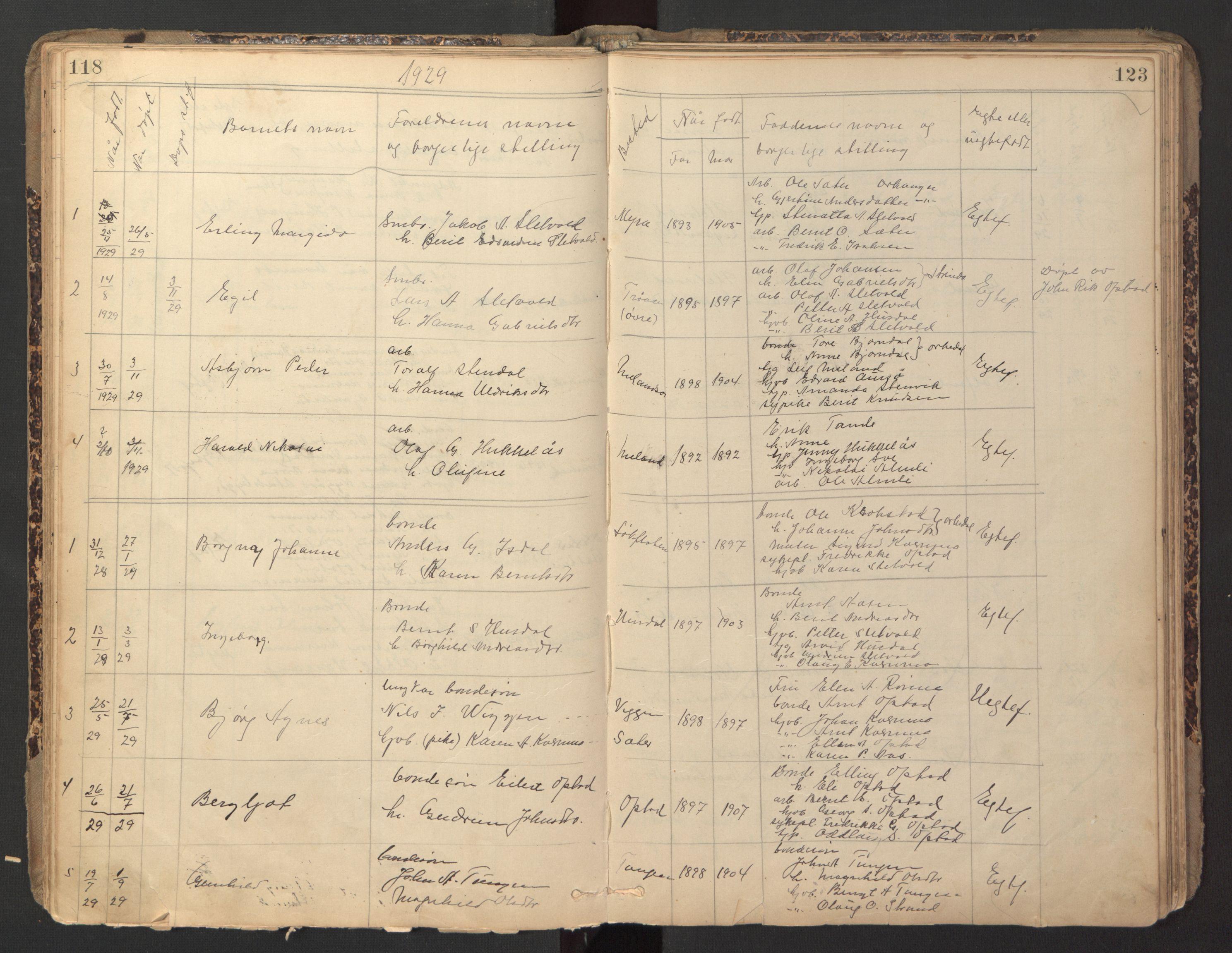 SAT, Ministerialprotokoller, klokkerbøker og fødselsregistre - Sør-Trøndelag, 670/L0837: Klokkerbok nr. 670C01, 1905-1946, s. 122-123
