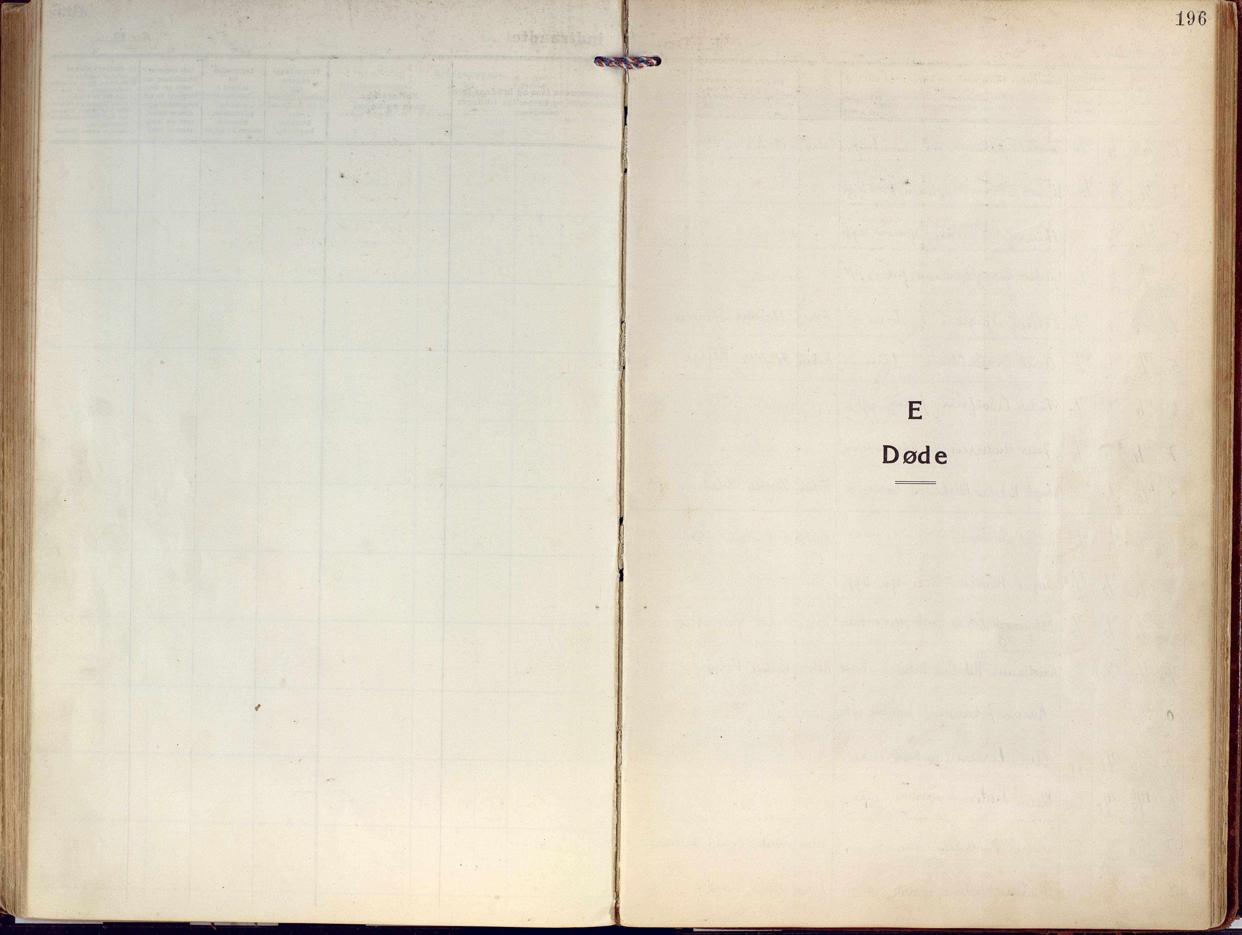 SATØ, Kjelvik/Nordkapp sokneprestkontor, H/Ha/L0002kirke: Ministerialbok nr. 2, 1920-1929, s. 196