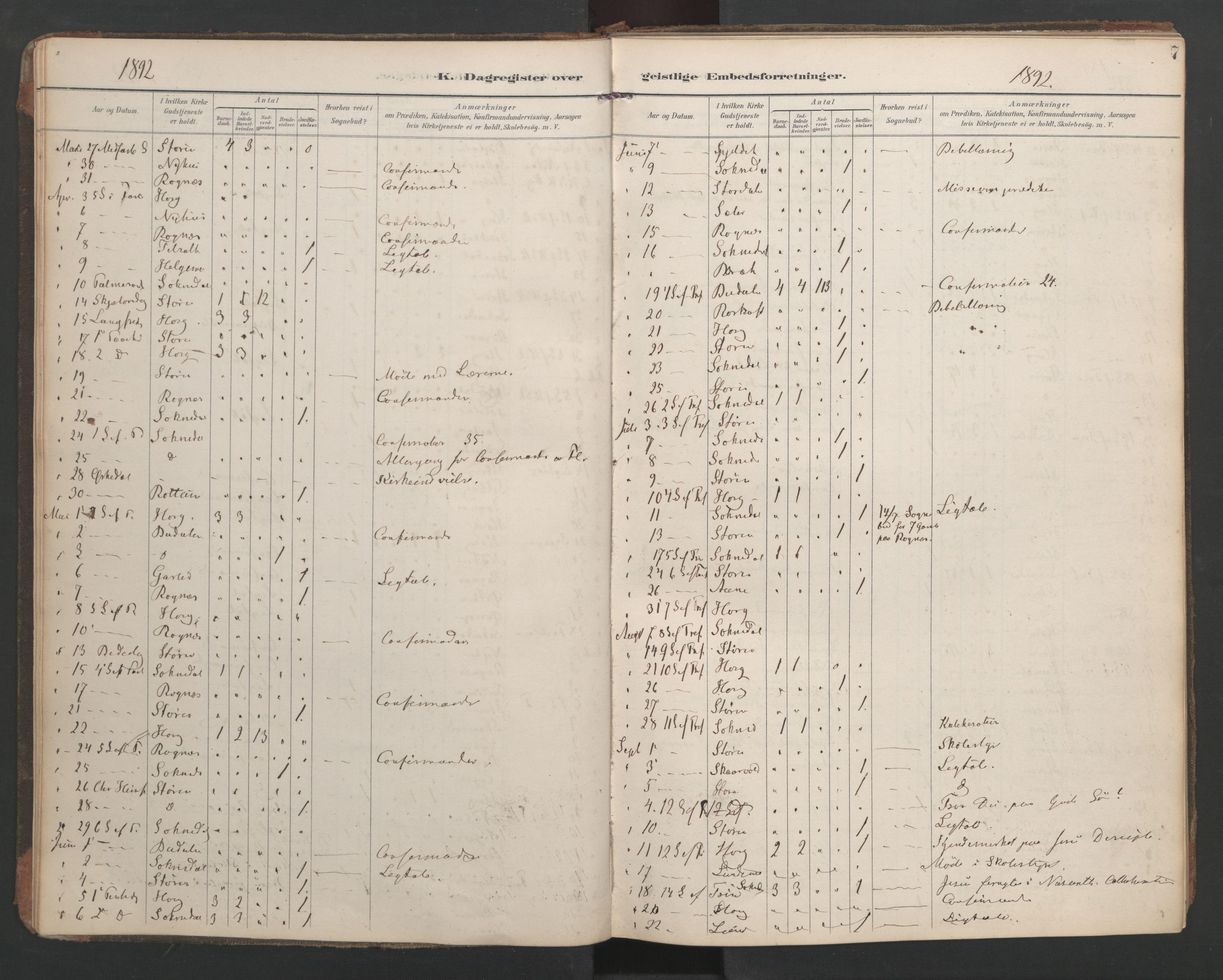 SAT, Ministerialprotokoller, klokkerbøker og fødselsregistre - Sør-Trøndelag, 687/L1005: Dagregister nr. 687A11, 1891-1912, s. 7