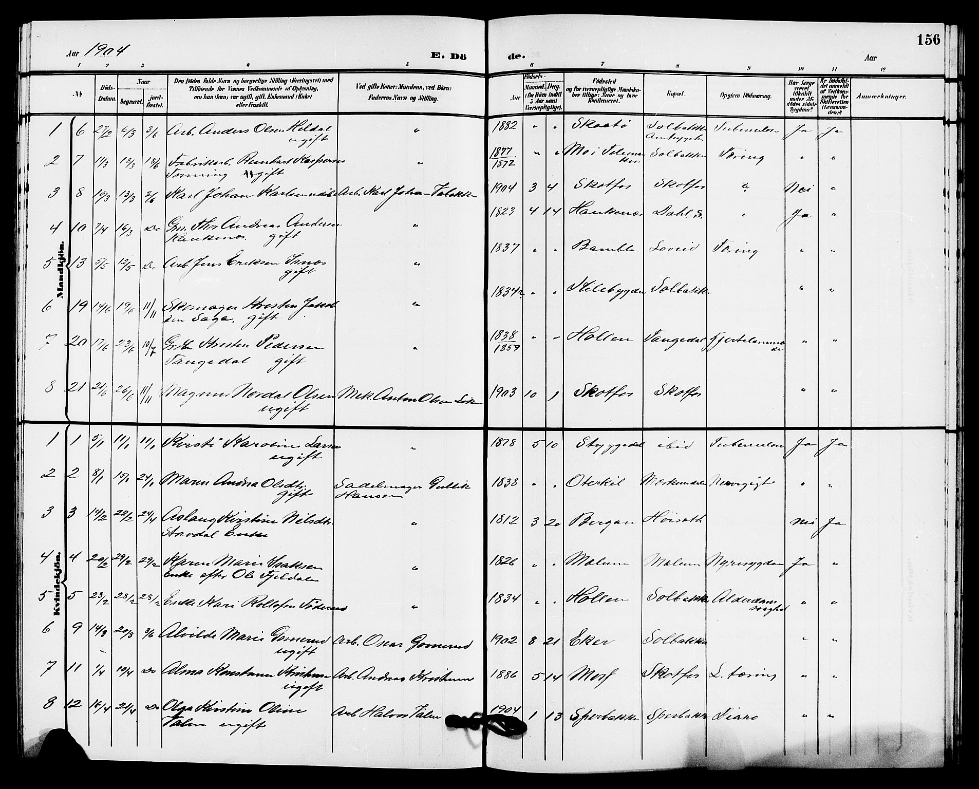 SAKO, Solum kirkebøker, G/Gb/L0004: Klokkerbok nr. II 4, 1898-1905, s. 156