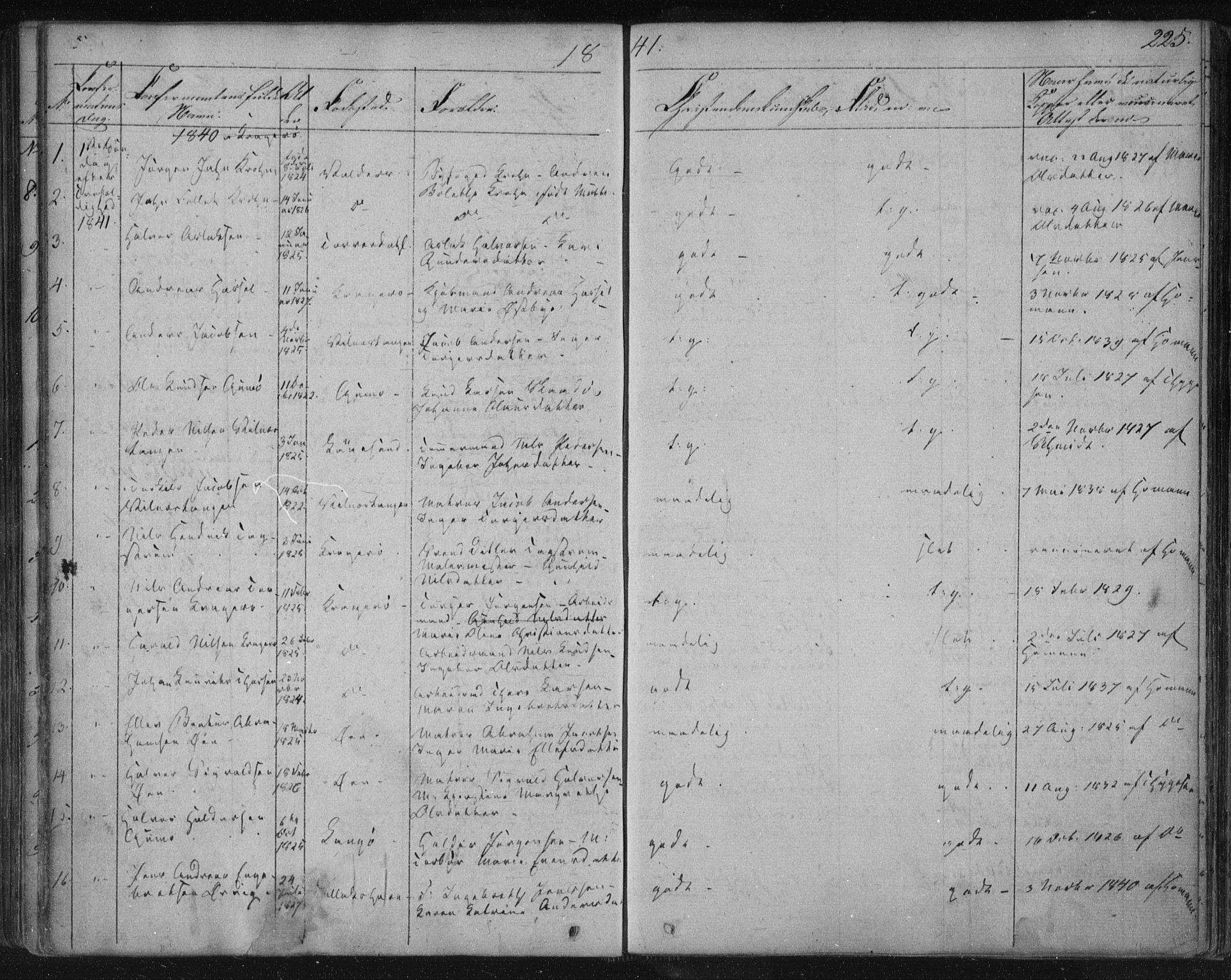SAKO, Kragerø kirkebøker, F/Fa/L0005: Ministerialbok nr. 5, 1832-1847, s. 225