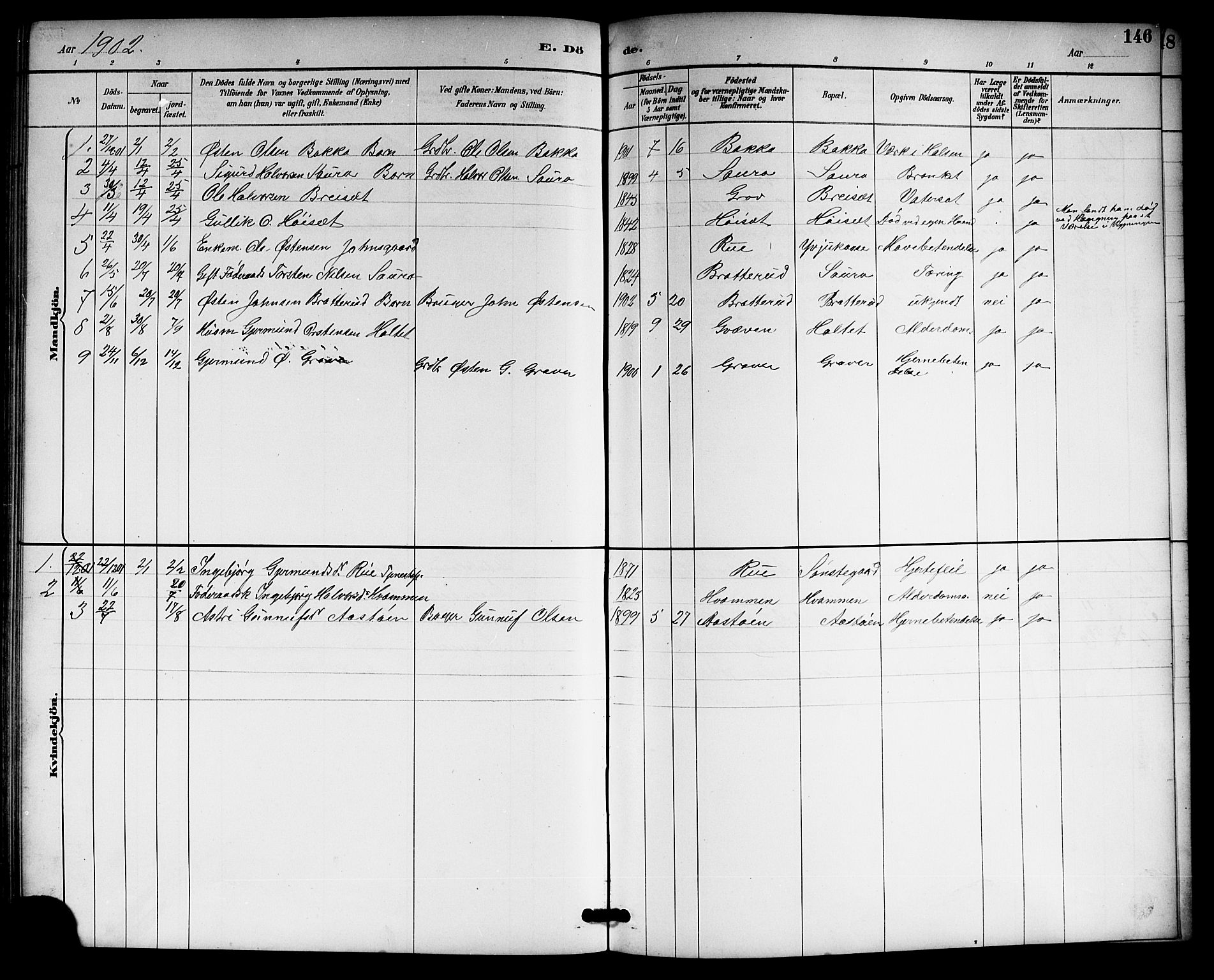 SAKO, Gransherad kirkebøker, G/Gb/L0003: Klokkerbok nr. II 3, 1887-1921, s. 146