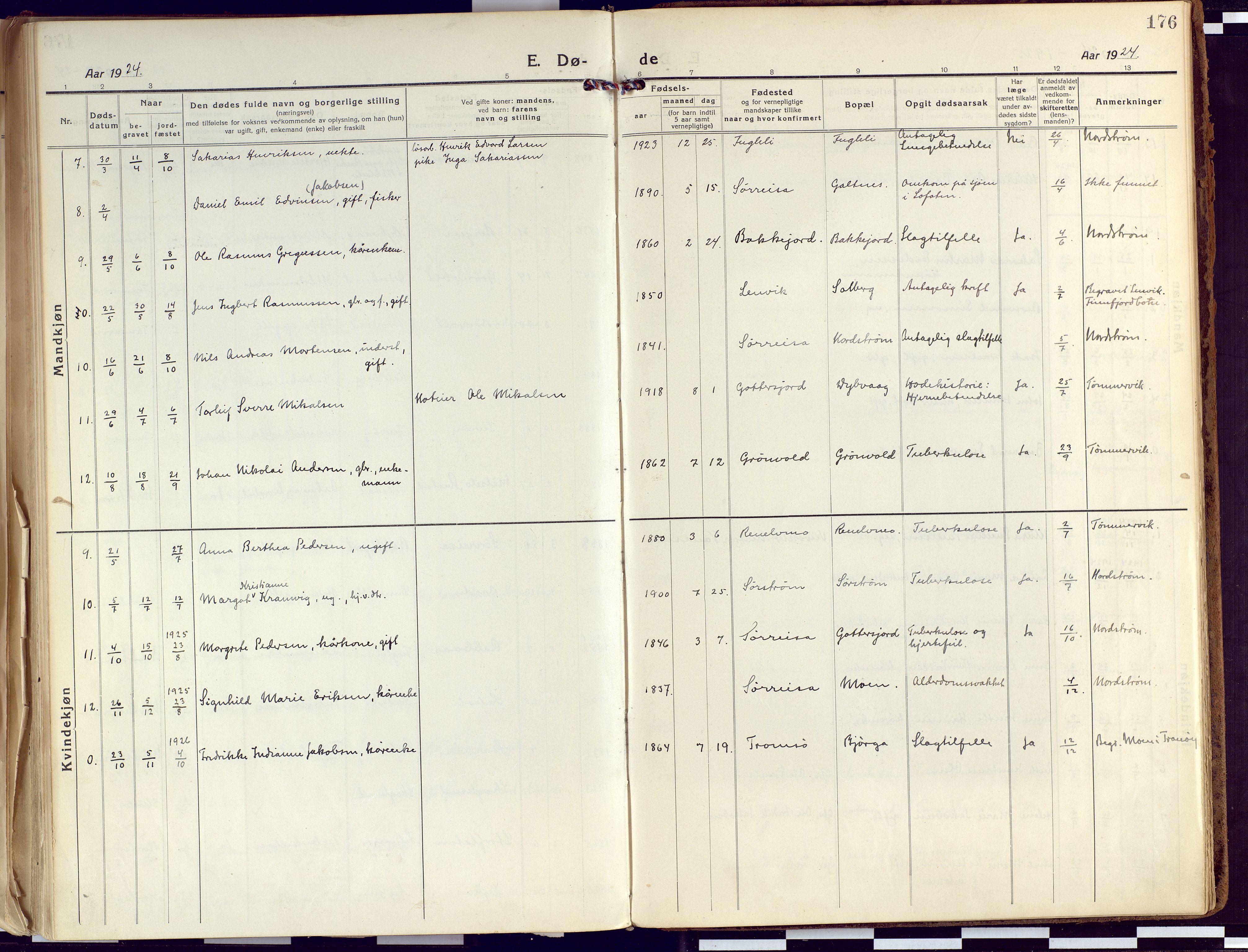 SATØ, Tranøy sokneprestkontor, I/Ia/Iaa/L0015kirke: Ministerialbok nr. 15, 1919-1928, s. 176