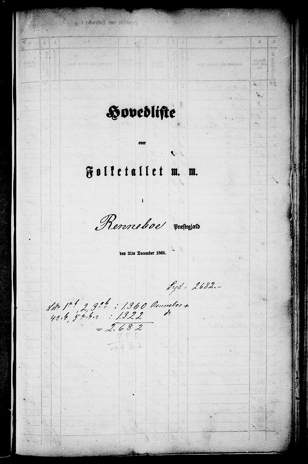 RA, Folketelling 1865 for 1635P Rennebu prestegjeld, 1865, s. 1