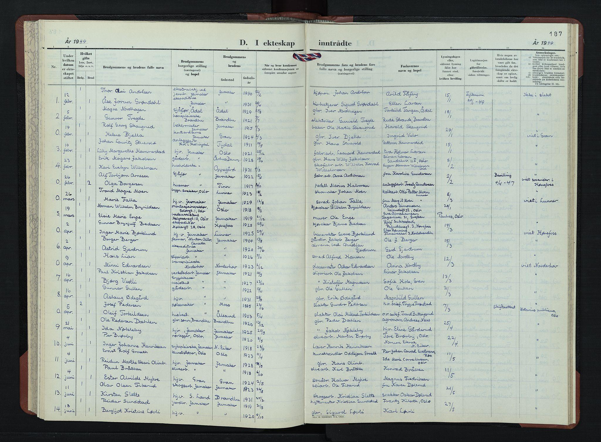 SAH, Jevnaker prestekontor, Klokkerbok nr. 7, 1943-1953, s. 187