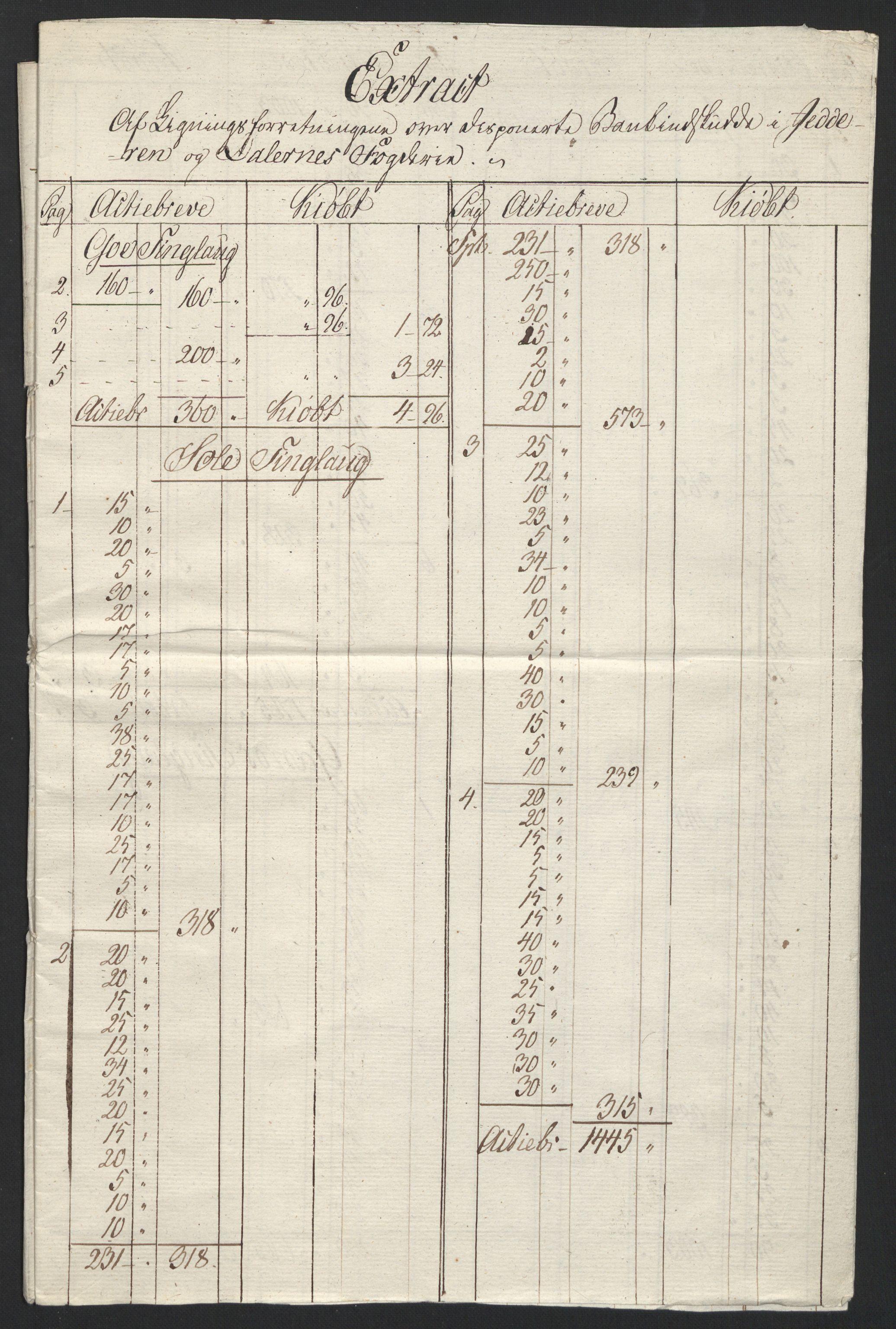 NOBA, Norges Bank/Sølvskatten 1816*, 1816-1825, s. 2