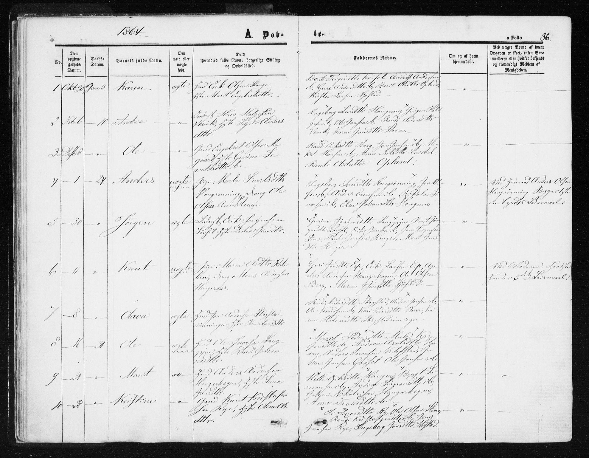 SAT, Ministerialprotokoller, klokkerbøker og fødselsregistre - Sør-Trøndelag, 612/L0377: Ministerialbok nr. 612A09, 1859-1877, s. 36