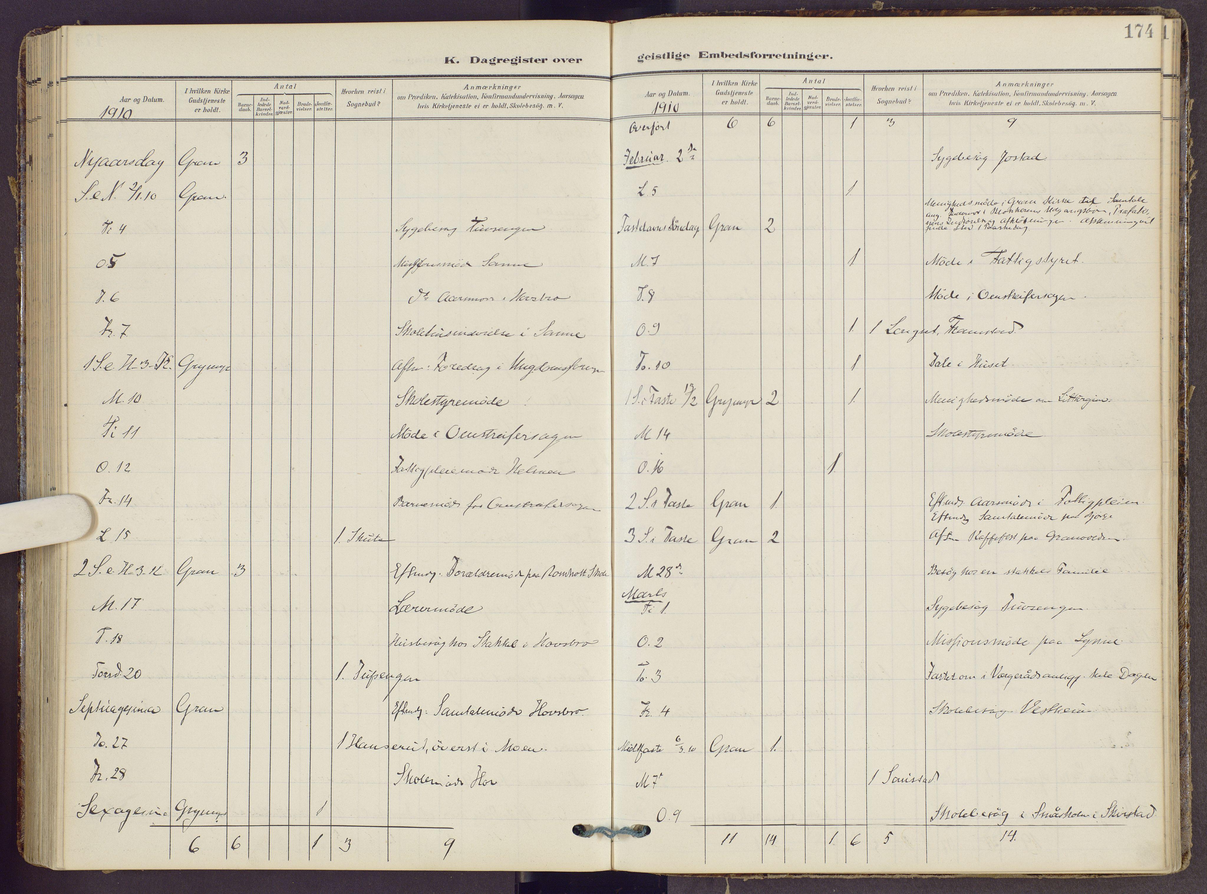 SAH, Gran prestekontor, Ministerialbok nr. 22, 1908-1918, s. 174
