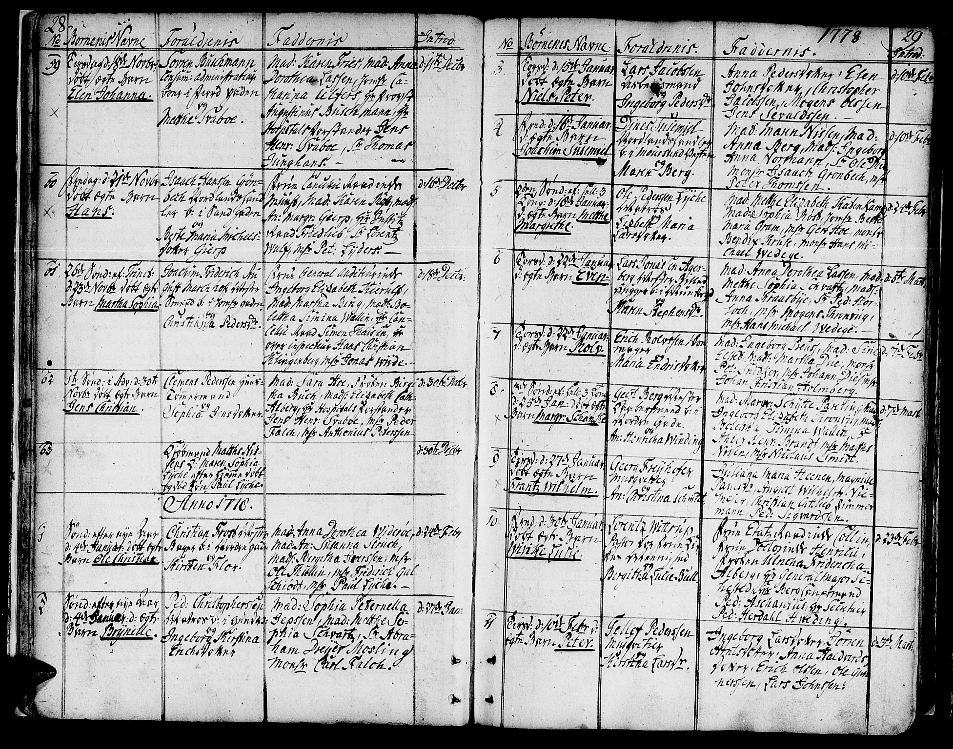 SAT, Ministerialprotokoller, klokkerbøker og fødselsregistre - Sør-Trøndelag, 602/L0104: Ministerialbok nr. 602A02, 1774-1814, s. 28-29