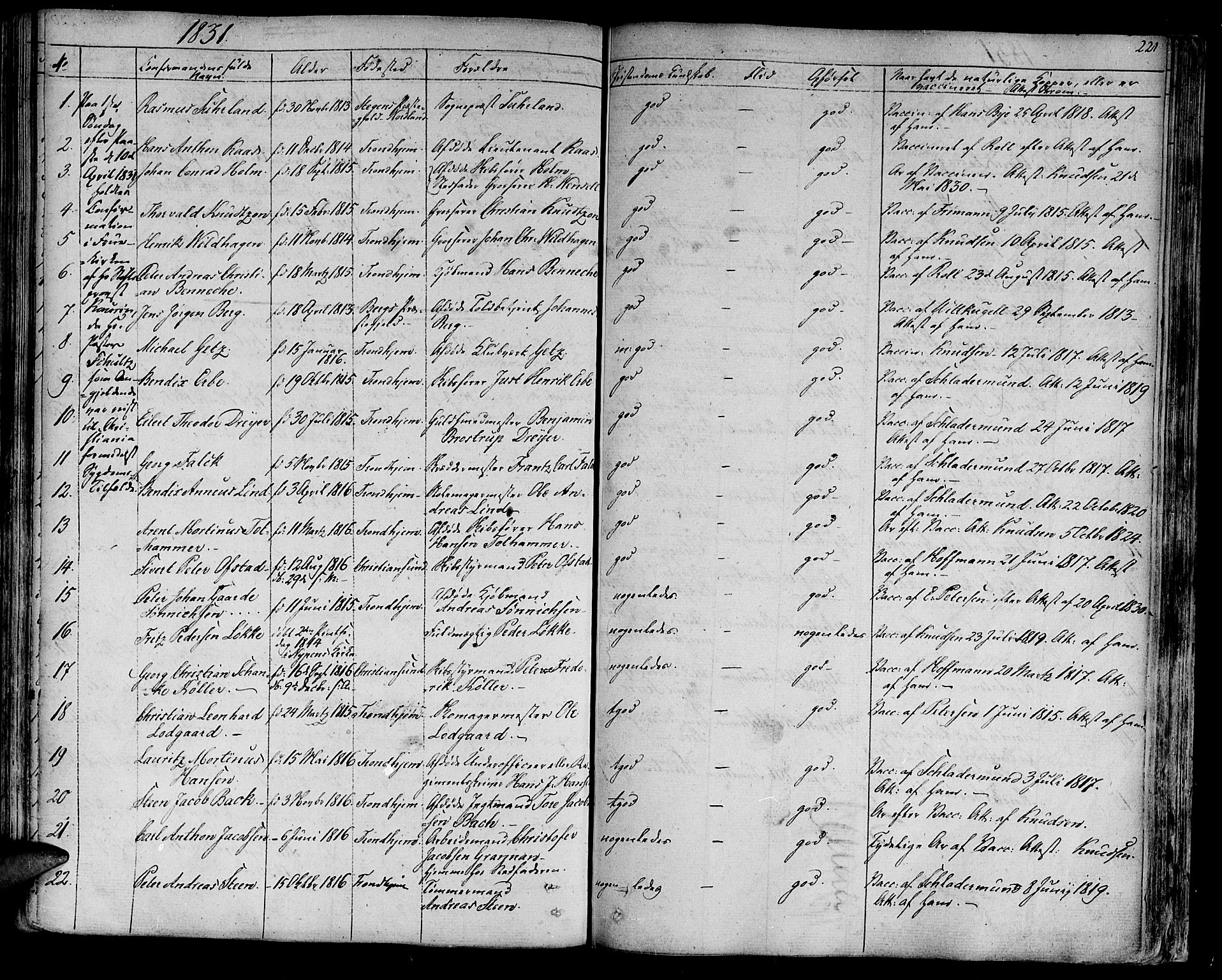 SAT, Ministerialprotokoller, klokkerbøker og fødselsregistre - Sør-Trøndelag, 602/L0108: Ministerialbok nr. 602A06, 1821-1839, s. 221