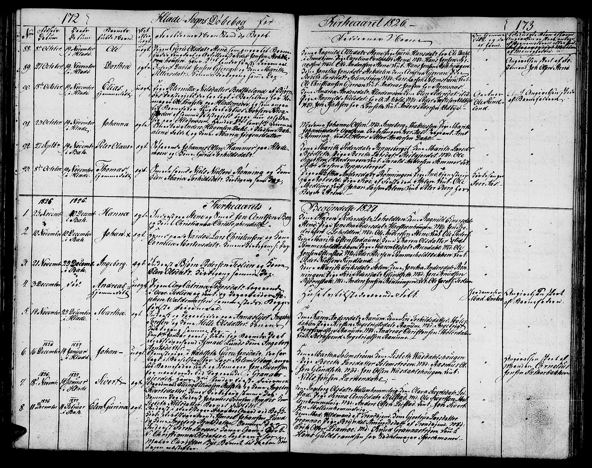 SAT, Ministerialprotokoller, klokkerbøker og fødselsregistre - Sør-Trøndelag, 606/L0306: Klokkerbok nr. 606C02, 1797-1829, s. 172-173