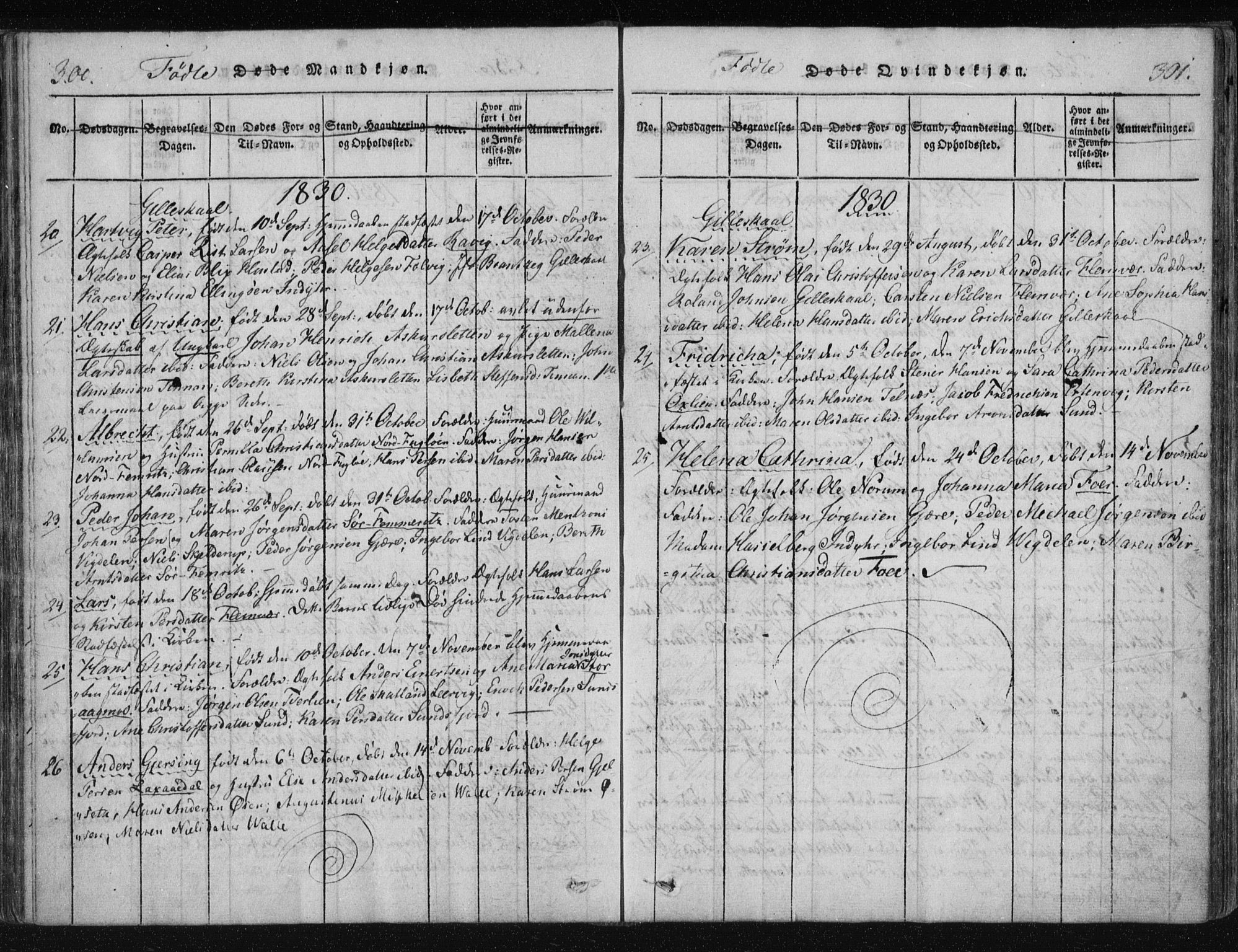 SAT, Ministerialprotokoller, klokkerbøker og fødselsregistre - Nordland, 805/L0096: Ministerialbok nr. 805A03, 1820-1837, s. 300-301