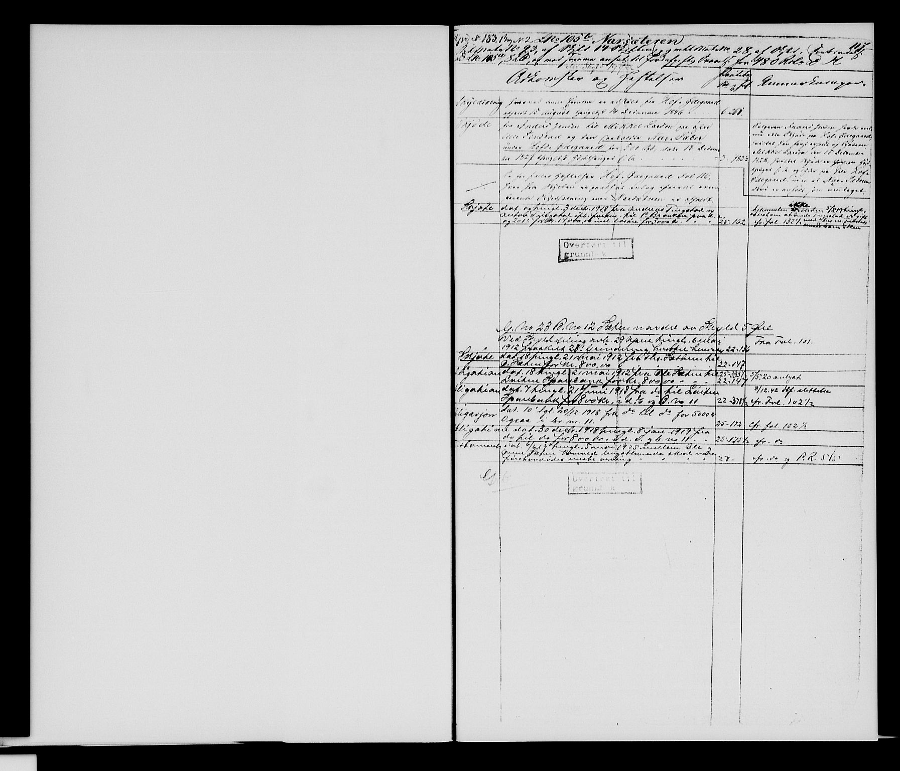 SAH, Sør-Hedmark sorenskriveri, H/Ha/Hac/Hacc/L0001: Panteregister nr. 3.1, 1855-1943, s. 117