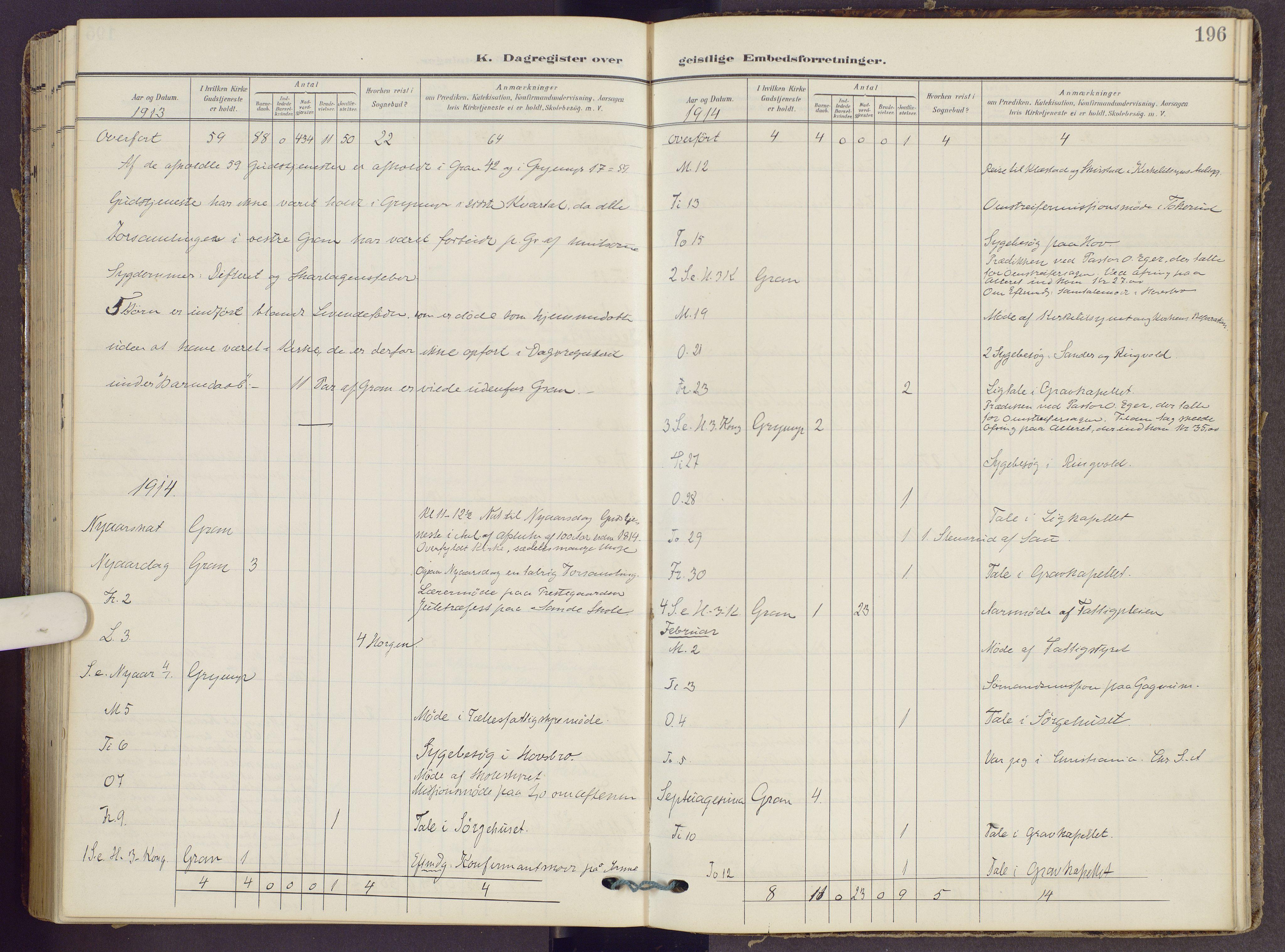 SAH, Gran prestekontor, Ministerialbok nr. 22, 1908-1918, s. 196