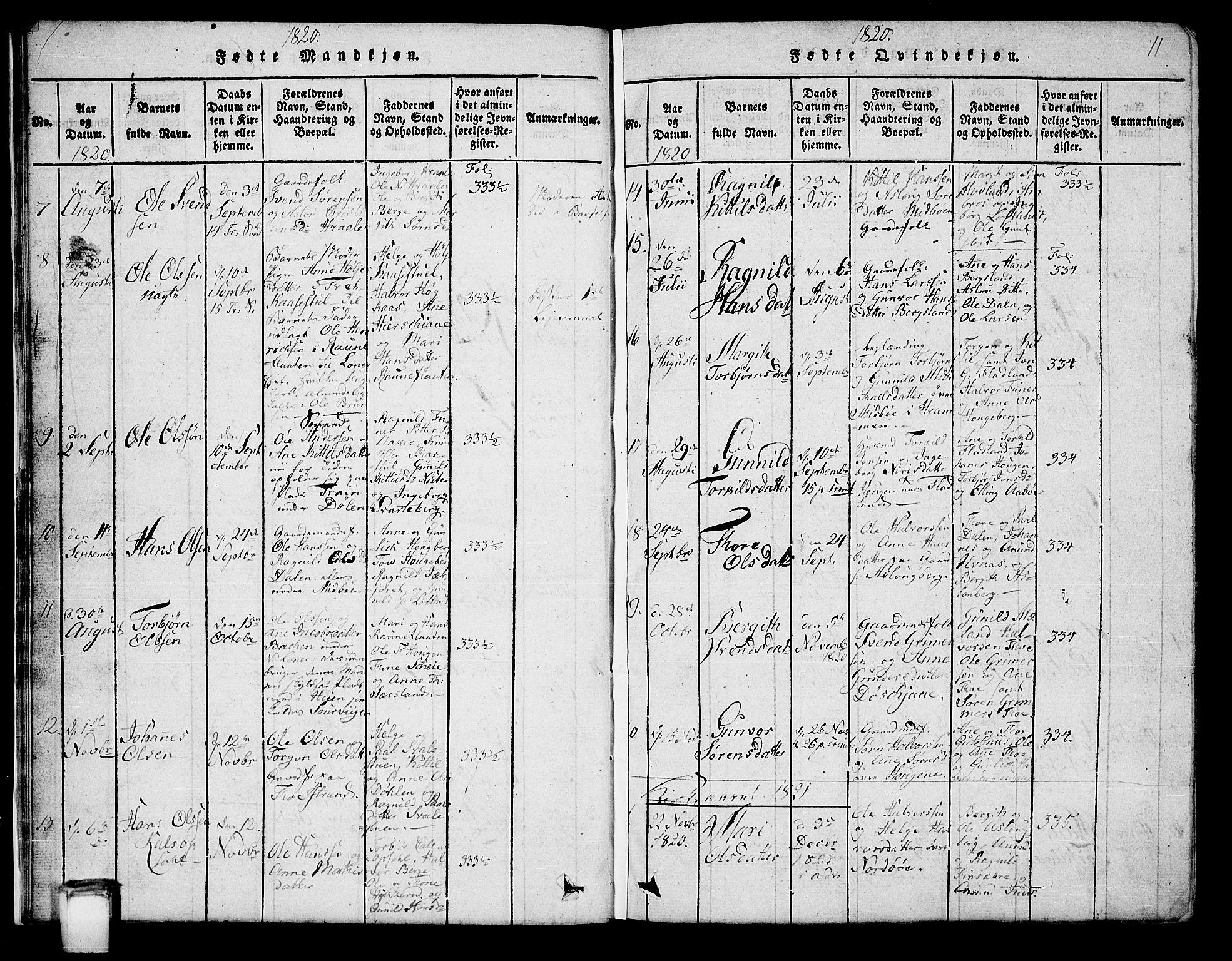 SAKO, Hjartdal kirkebøker, G/Ga/L0001: Klokkerbok nr. I 1, 1815-1842, s. 11