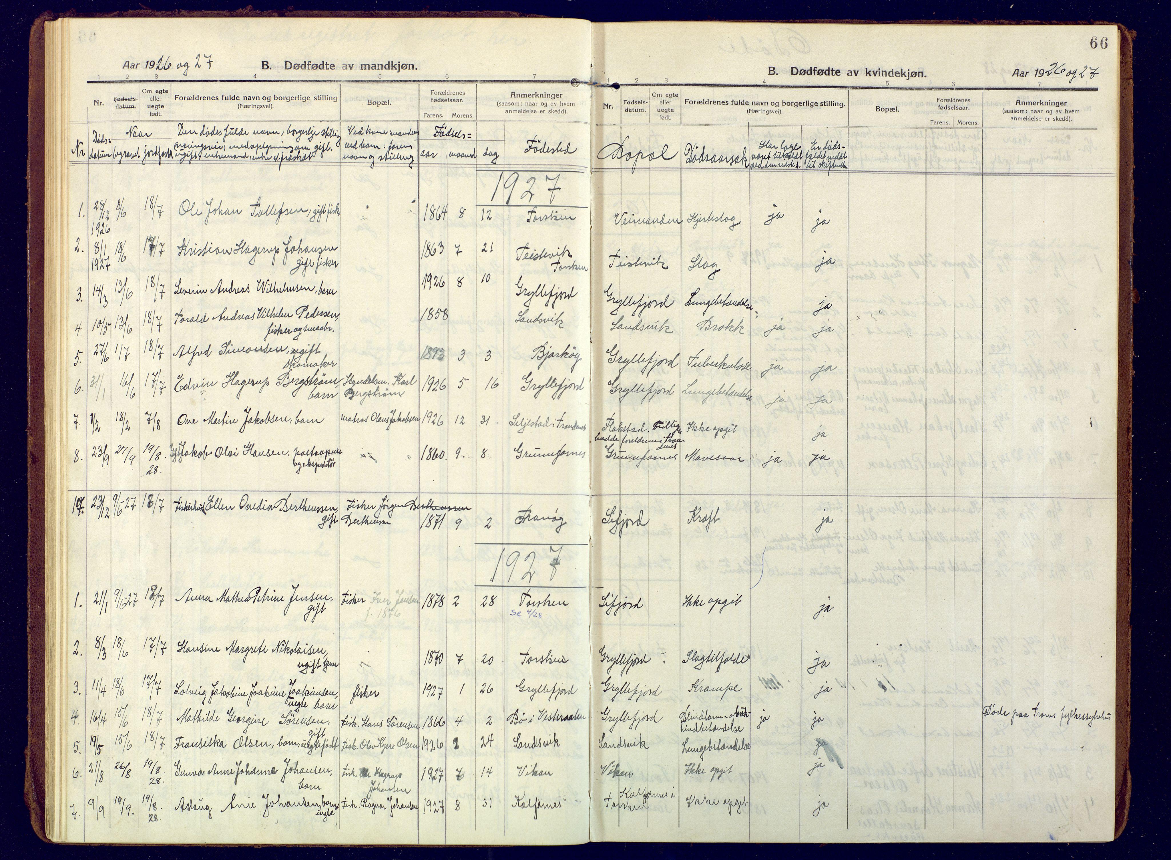 SATØ, Mefjord/Berg sokneprestkontor, G/Ga/Gaa: Ministerialbok nr. 10, 1916-1928, s. 66