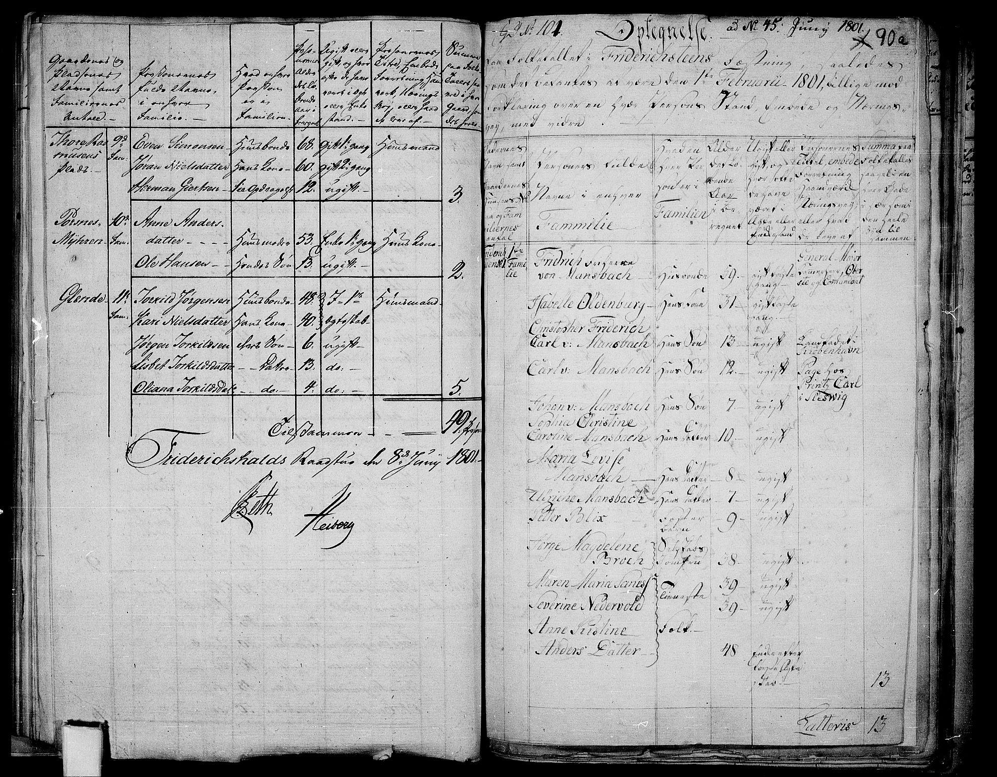 RA, Folketelling 1801 for 0101P Fredrikshald prestegjeld, 1801, s. 90b-upag.