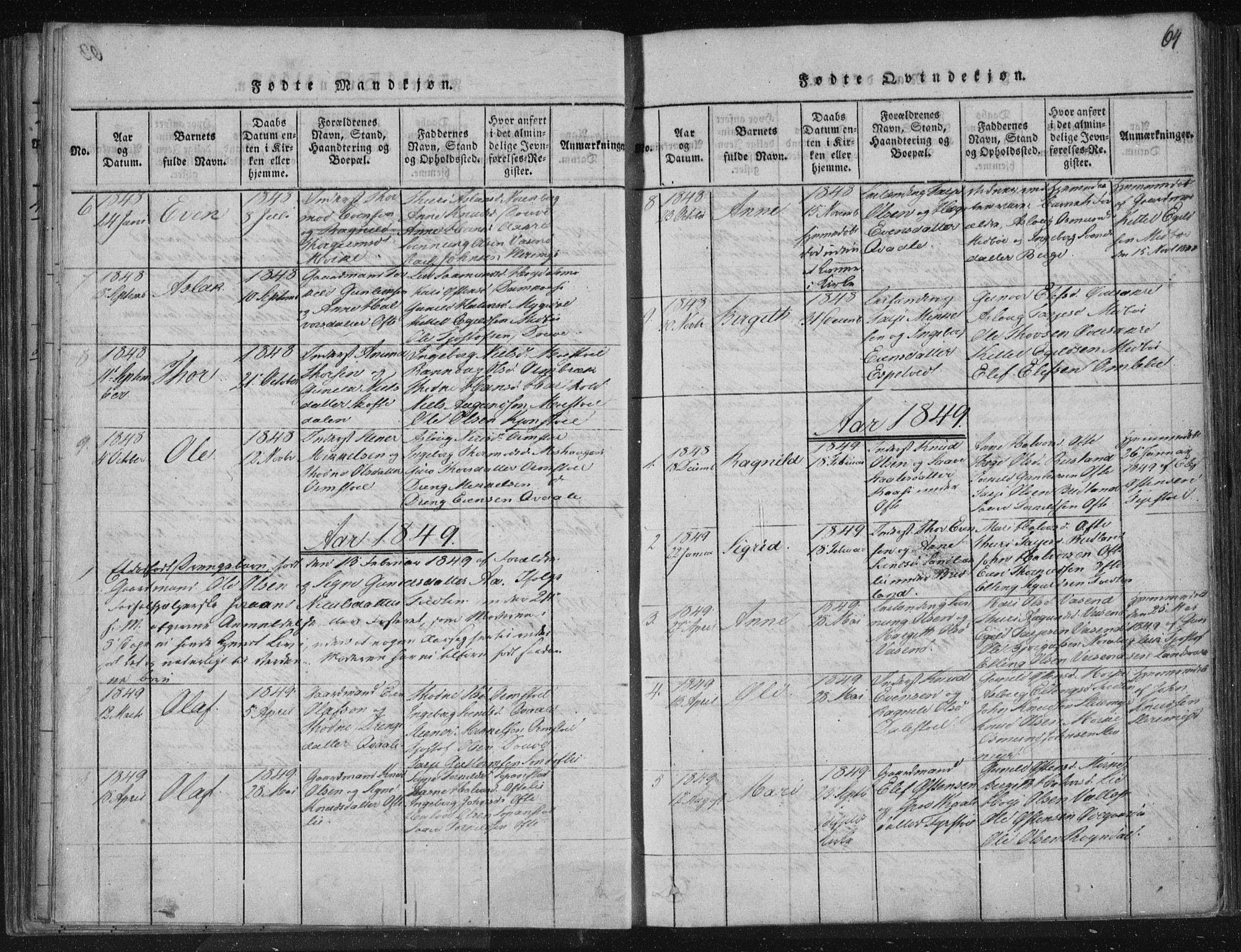 SAKO, Lårdal kirkebøker, F/Fc/L0001: Ministerialbok nr. III 1, 1815-1860, s. 64