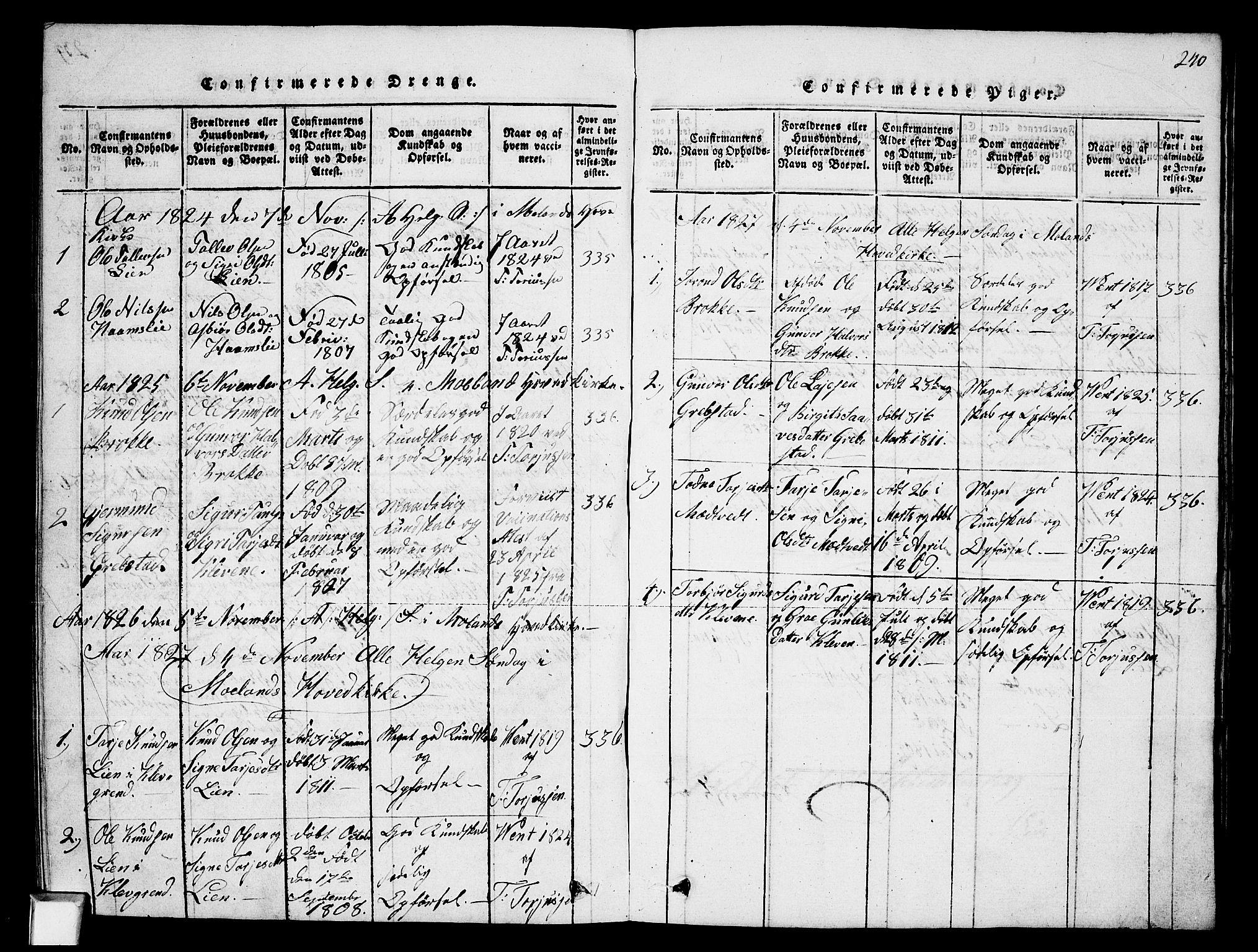 SAKO, Fyresdal kirkebøker, G/Ga/L0002: Klokkerbok nr. I 2, 1815-1857, s. 240