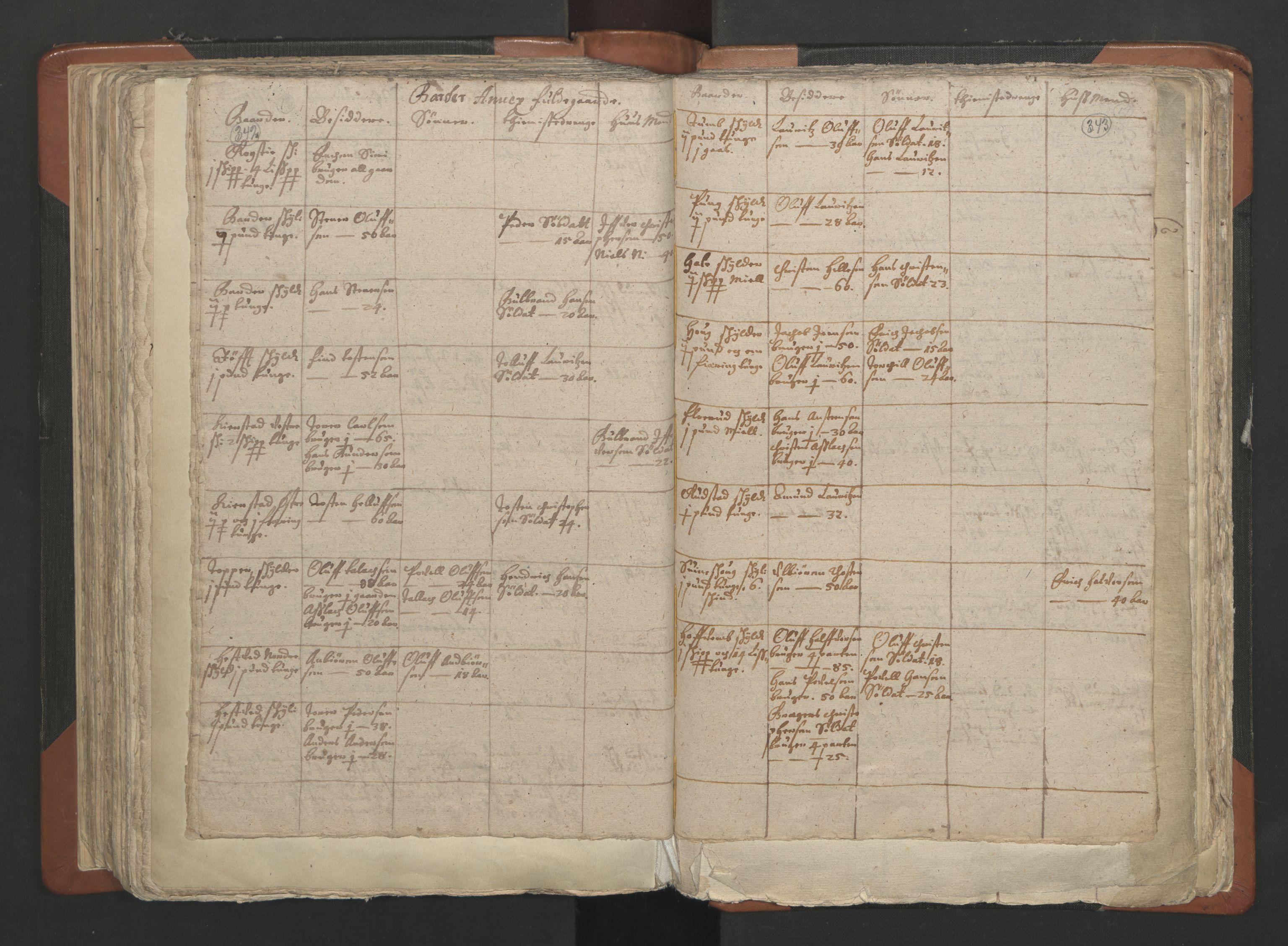 RA, Sogneprestenes manntall 1664-1666, nr. 2: Øvre Borgesyssel prosti, 1664-1666, s. 342-343