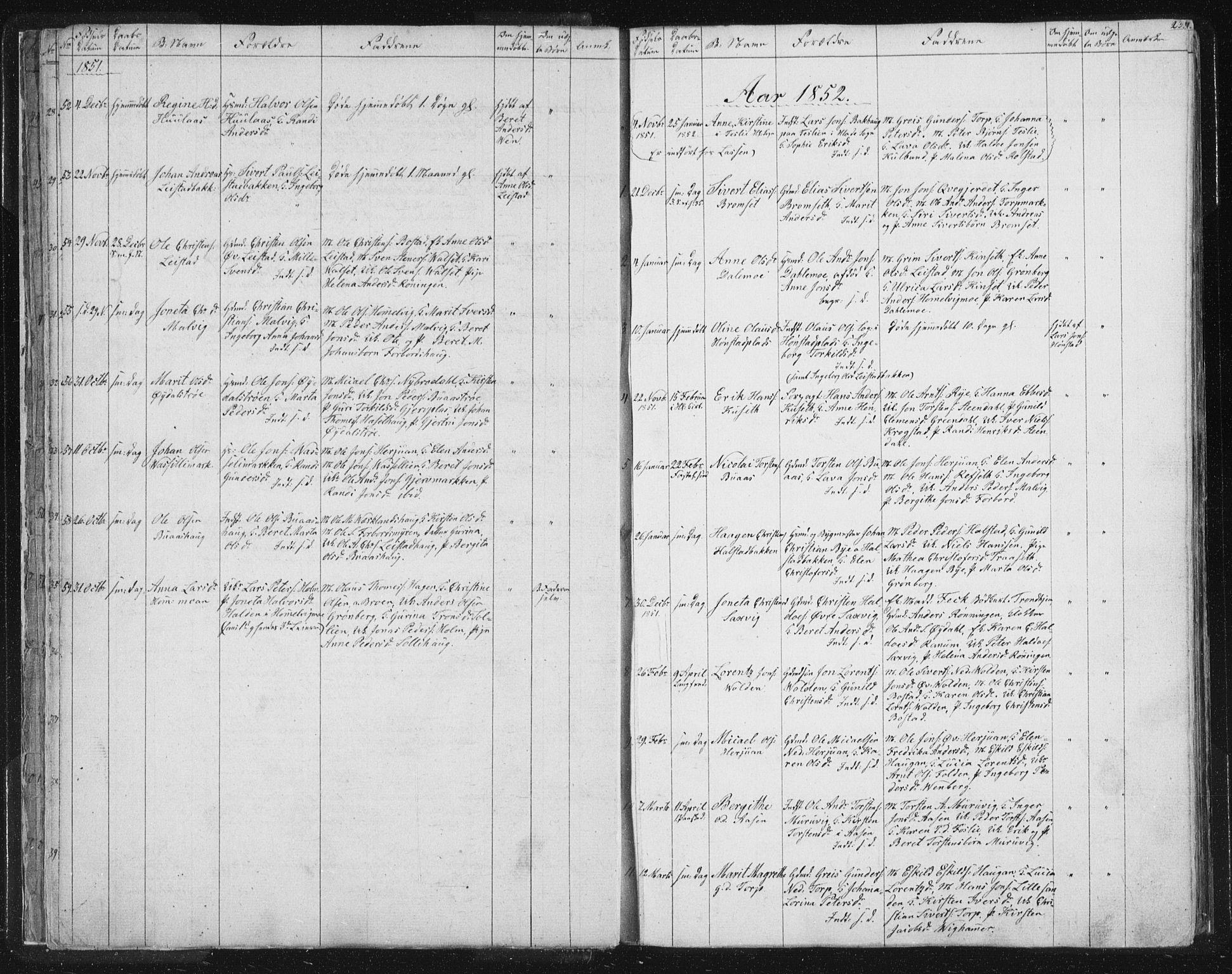 SAT, Ministerialprotokoller, klokkerbøker og fødselsregistre - Sør-Trøndelag, 616/L0406: Ministerialbok nr. 616A03, 1843-1879, s. 23