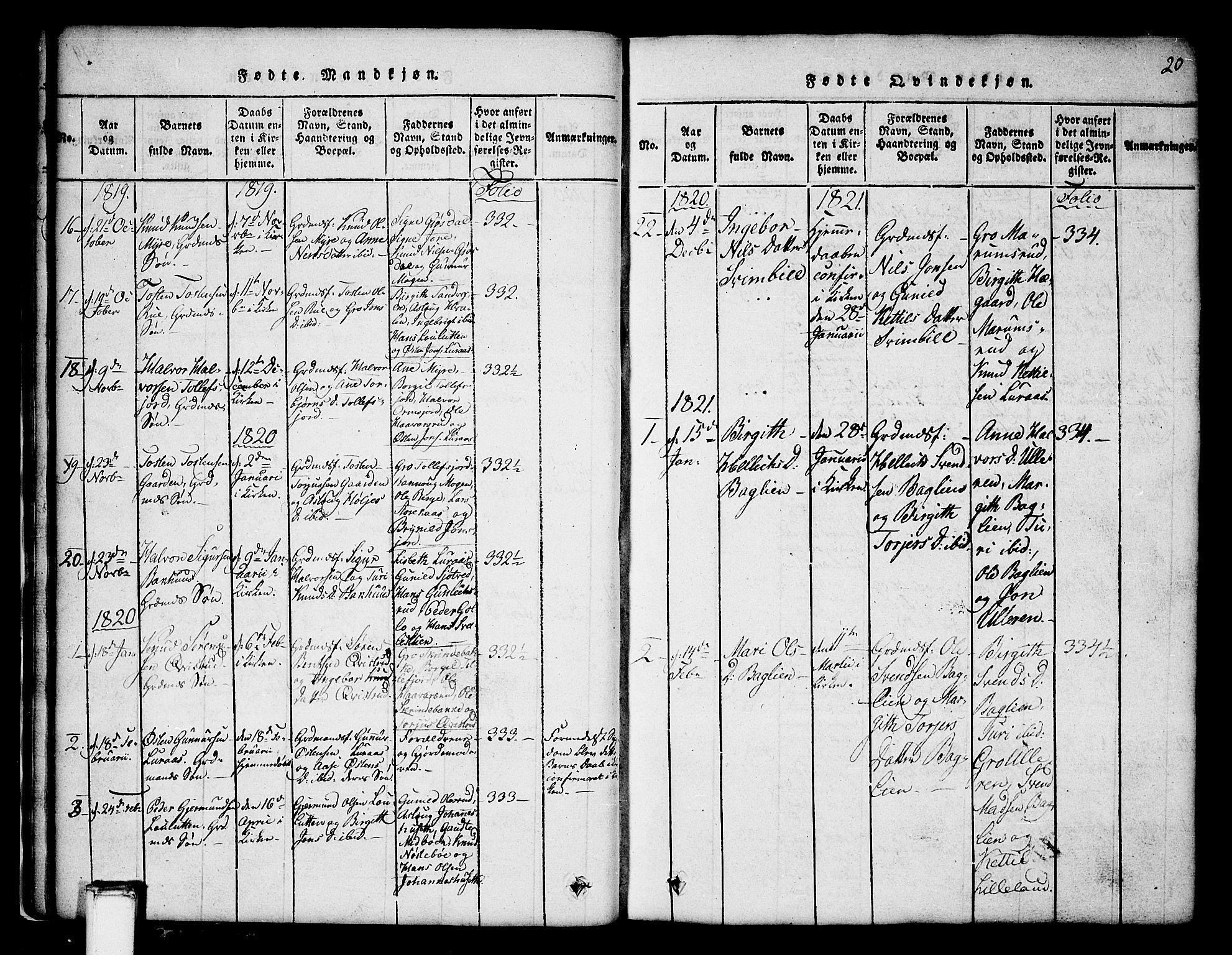 SAKO, Tinn kirkebøker, G/Ga/L0001: Klokkerbok nr. I 1, 1815-1850, s. 20