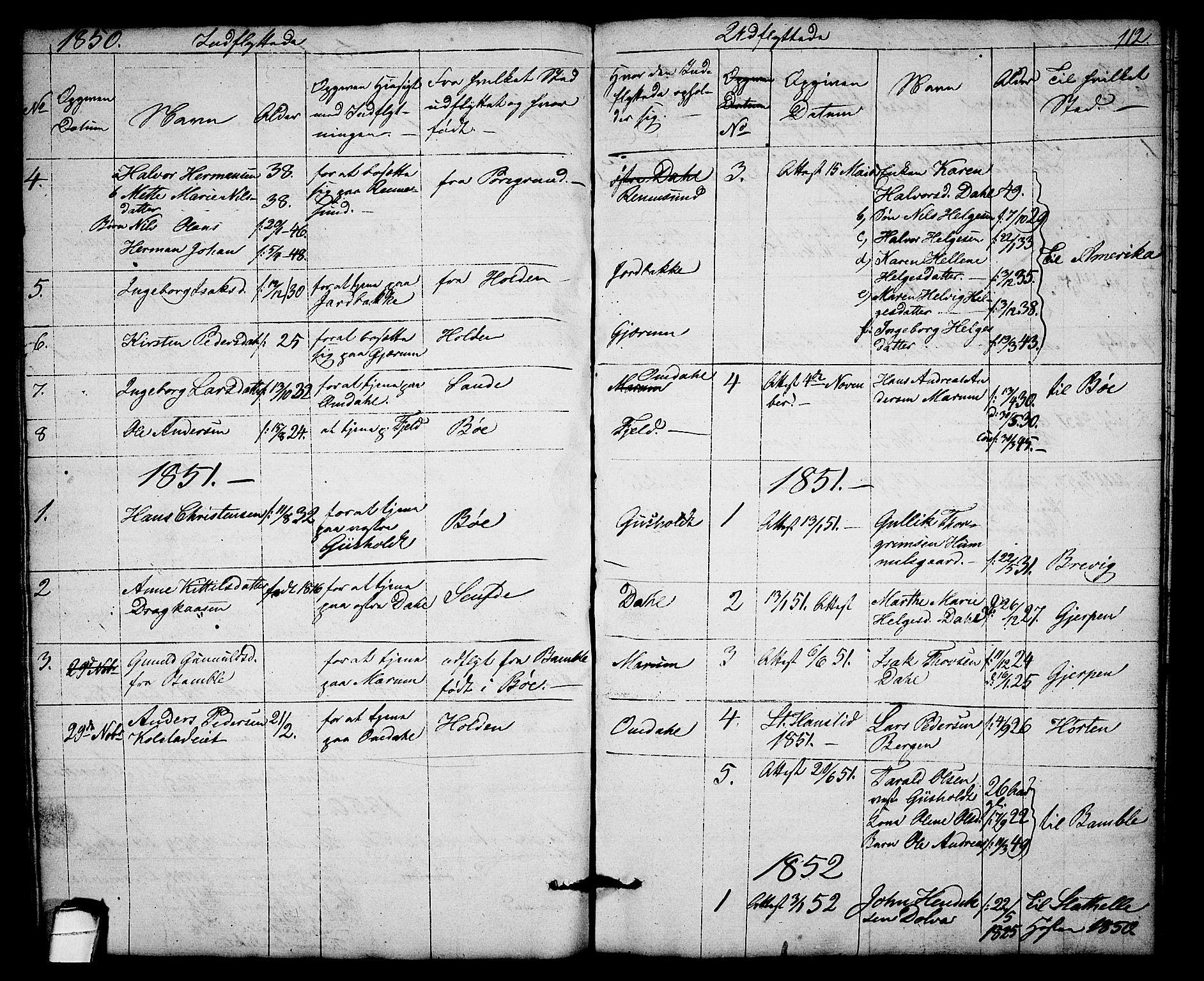 SAKO, Solum kirkebøker, G/Gb/L0001: Klokkerbok nr. II 1, 1848-1859, s. 112