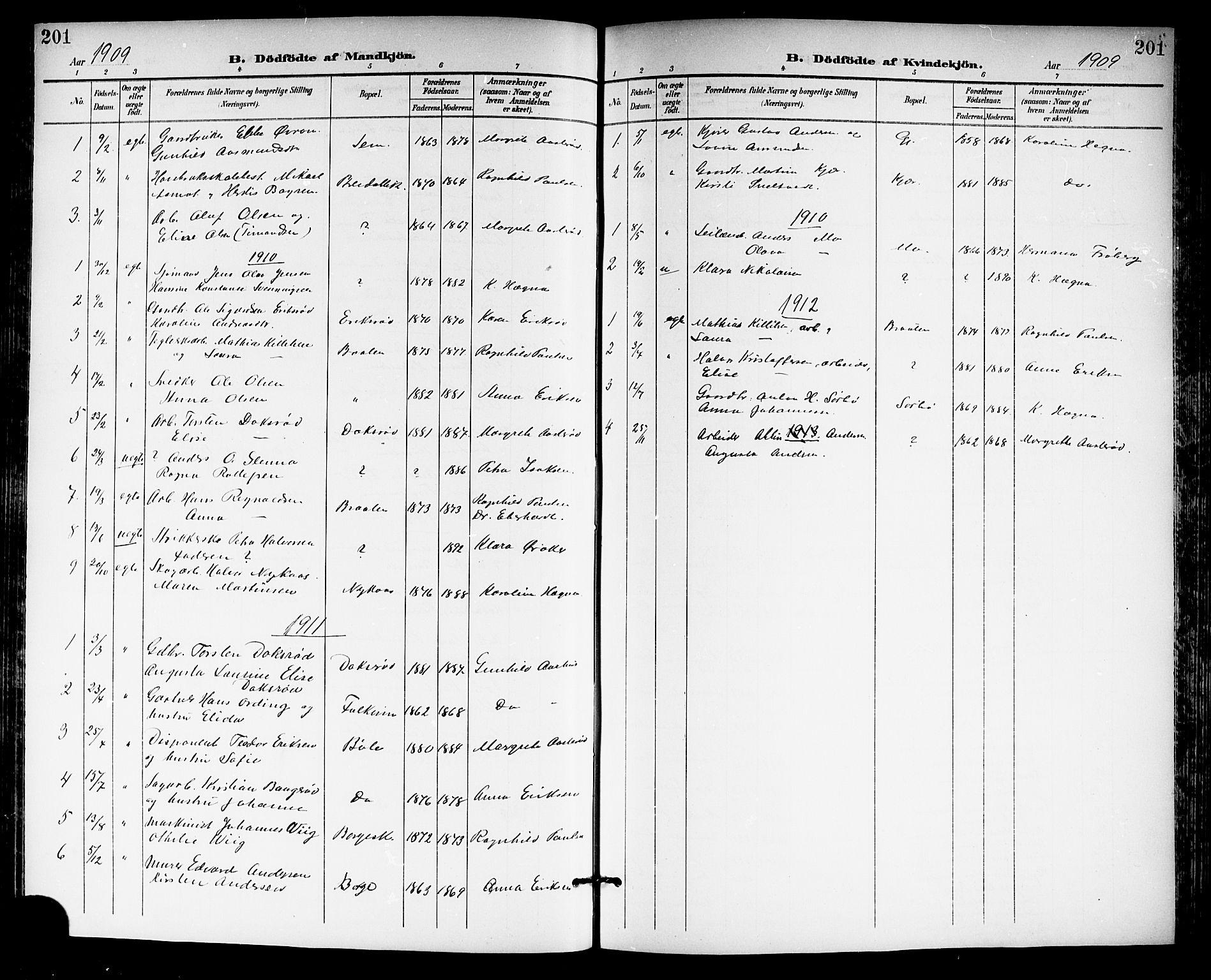 SAKO, Gjerpen kirkebøker, G/Ga/L0003: Klokkerbok nr. I 3, 1901-1919, s. 201