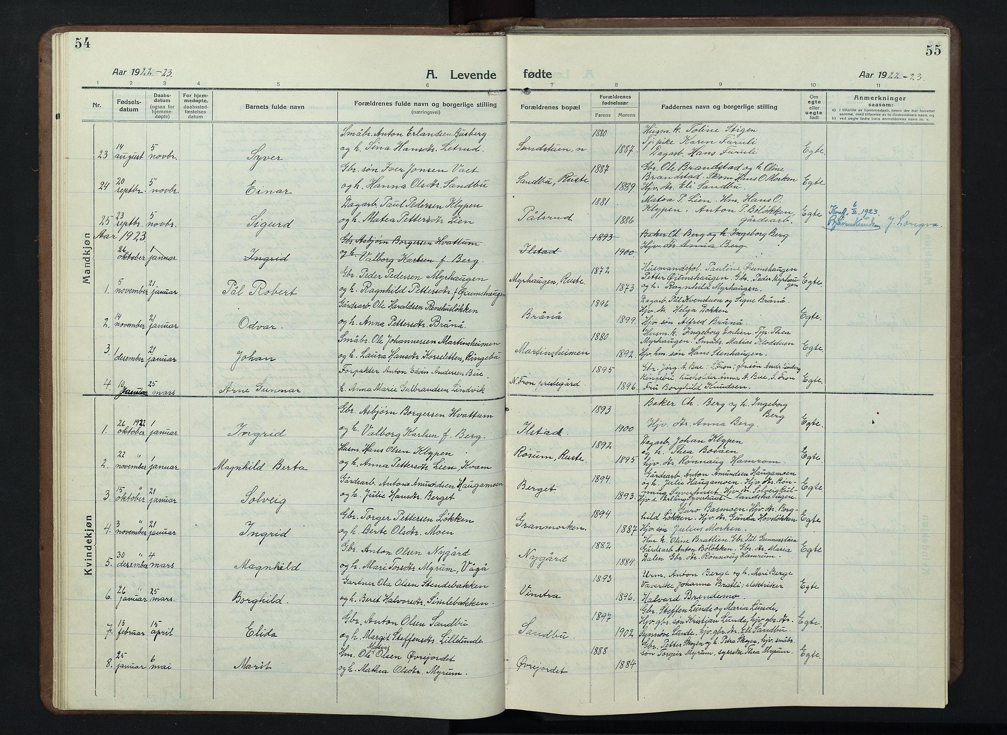 SAH, Nord-Fron prestekontor, Klokkerbok nr. 7, 1915-1946, s. 54-55