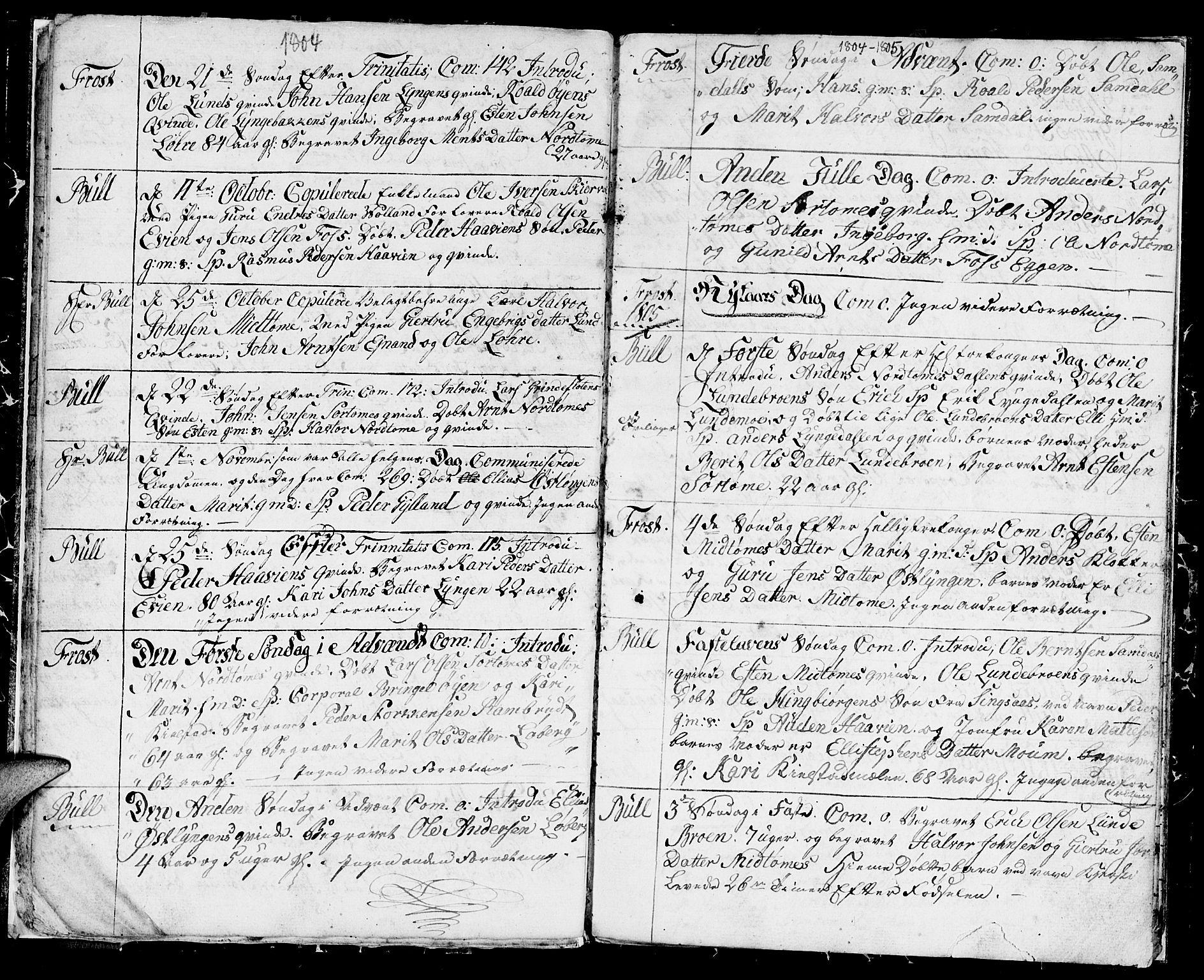 SAT, Ministerialprotokoller, klokkerbøker og fødselsregistre - Sør-Trøndelag, 692/L1106: Klokkerbok nr. 692C01, 1802-1808