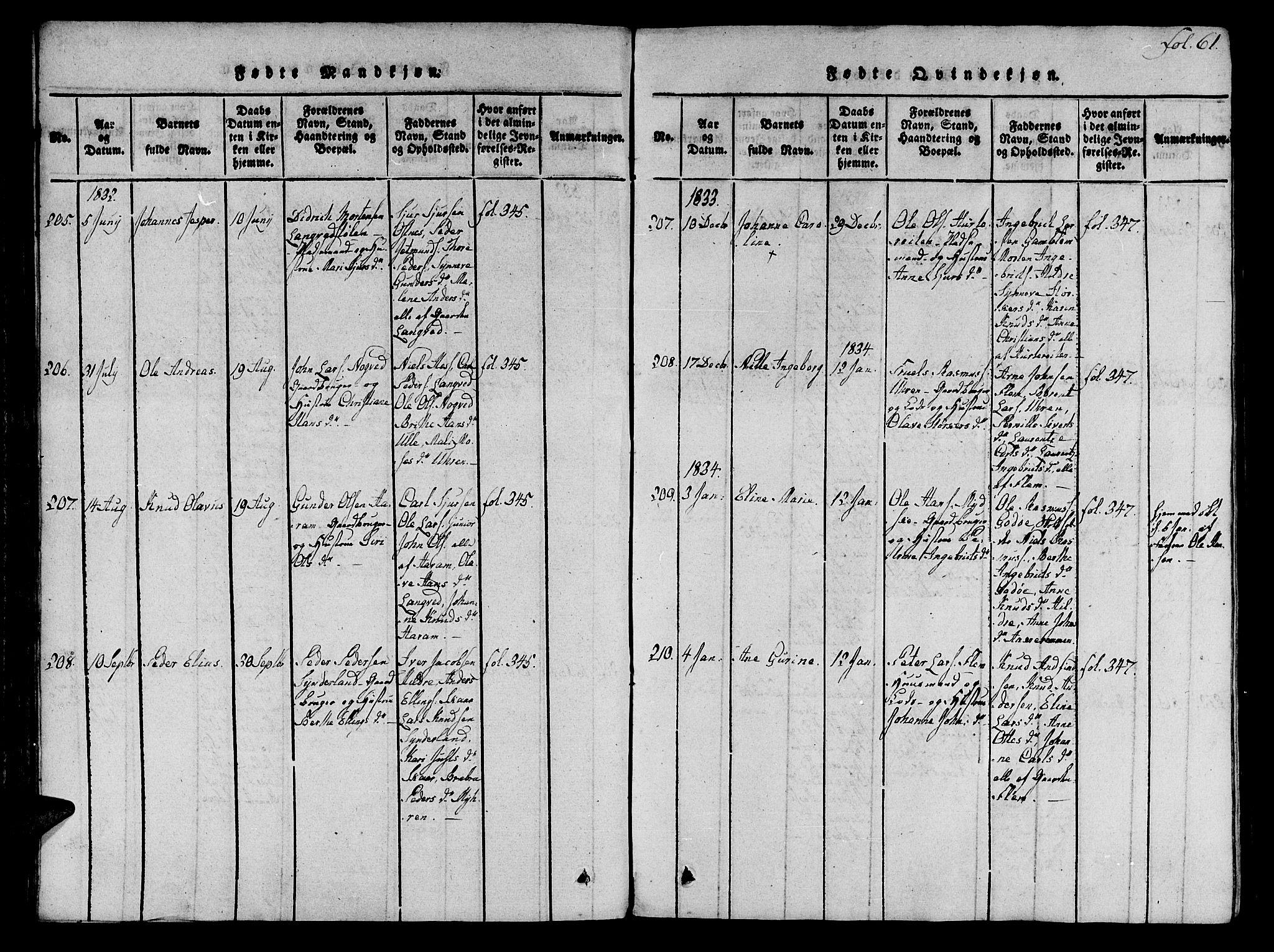 SAT, Ministerialprotokoller, klokkerbøker og fødselsregistre - Møre og Romsdal, 536/L0495: Ministerialbok nr. 536A04, 1818-1847, s. 61