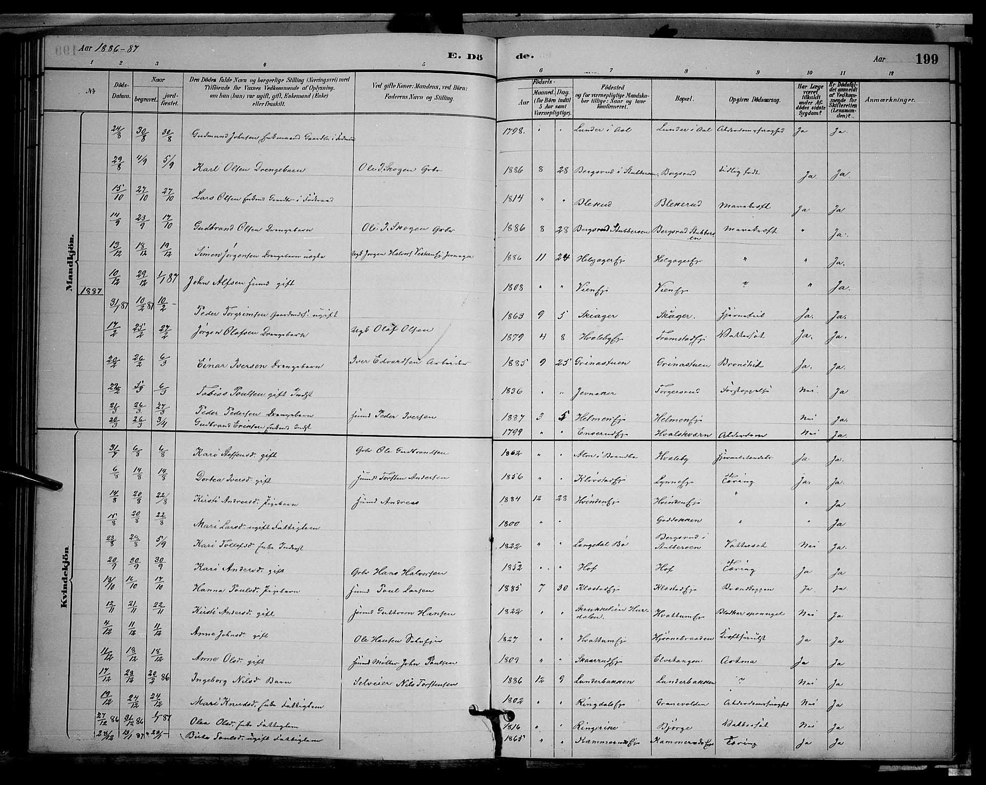 SAH, Gran prestekontor, Klokkerbok nr. 2, 1879-1892, s. 199