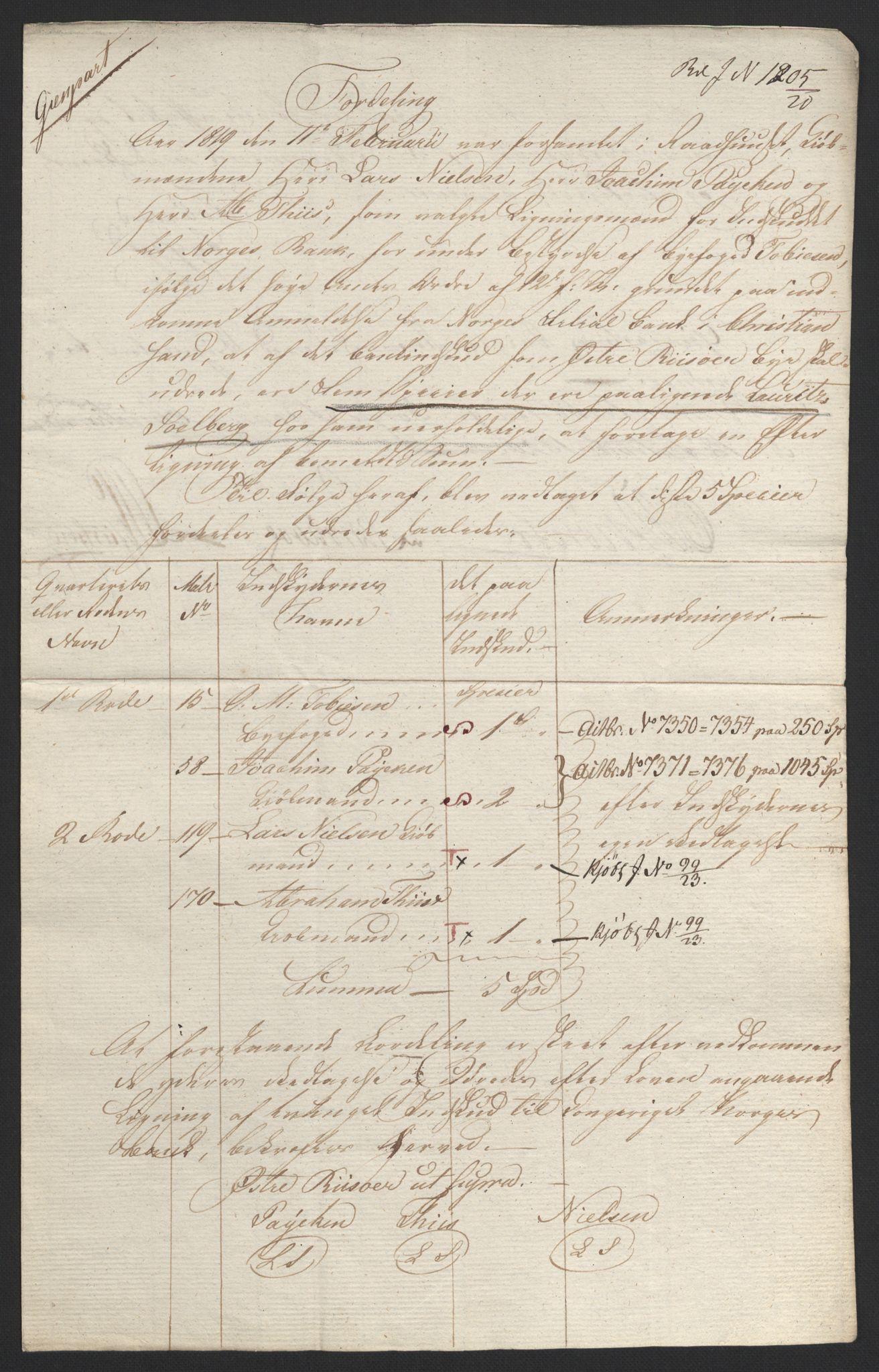 NOBA, Norges Bank/Sølvskatten 1816*, 1817-1823, s. 10