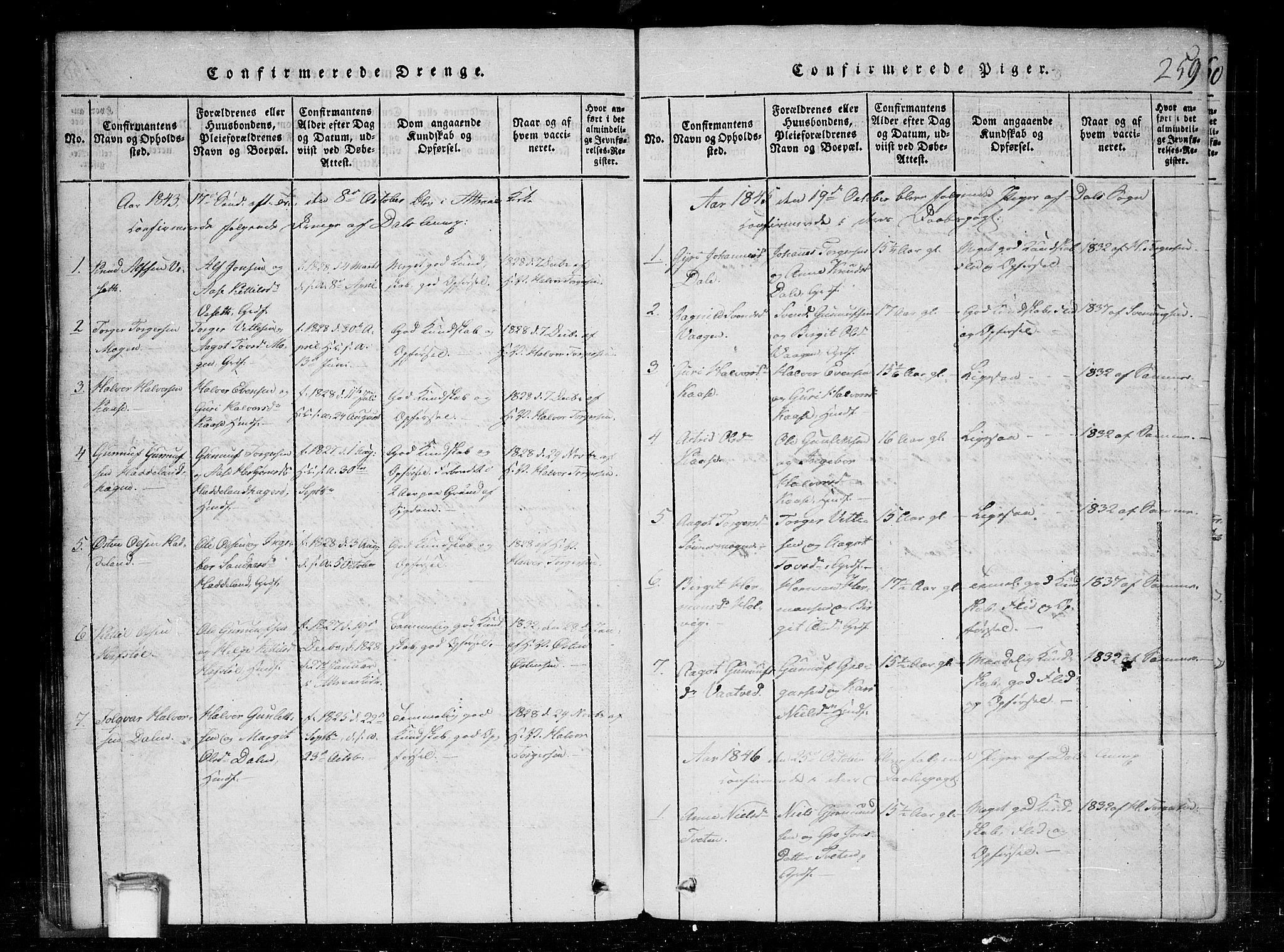 SAKO, Tinn kirkebøker, G/Gc/L0001: Klokkerbok nr. III 1, 1815-1879, s. 259