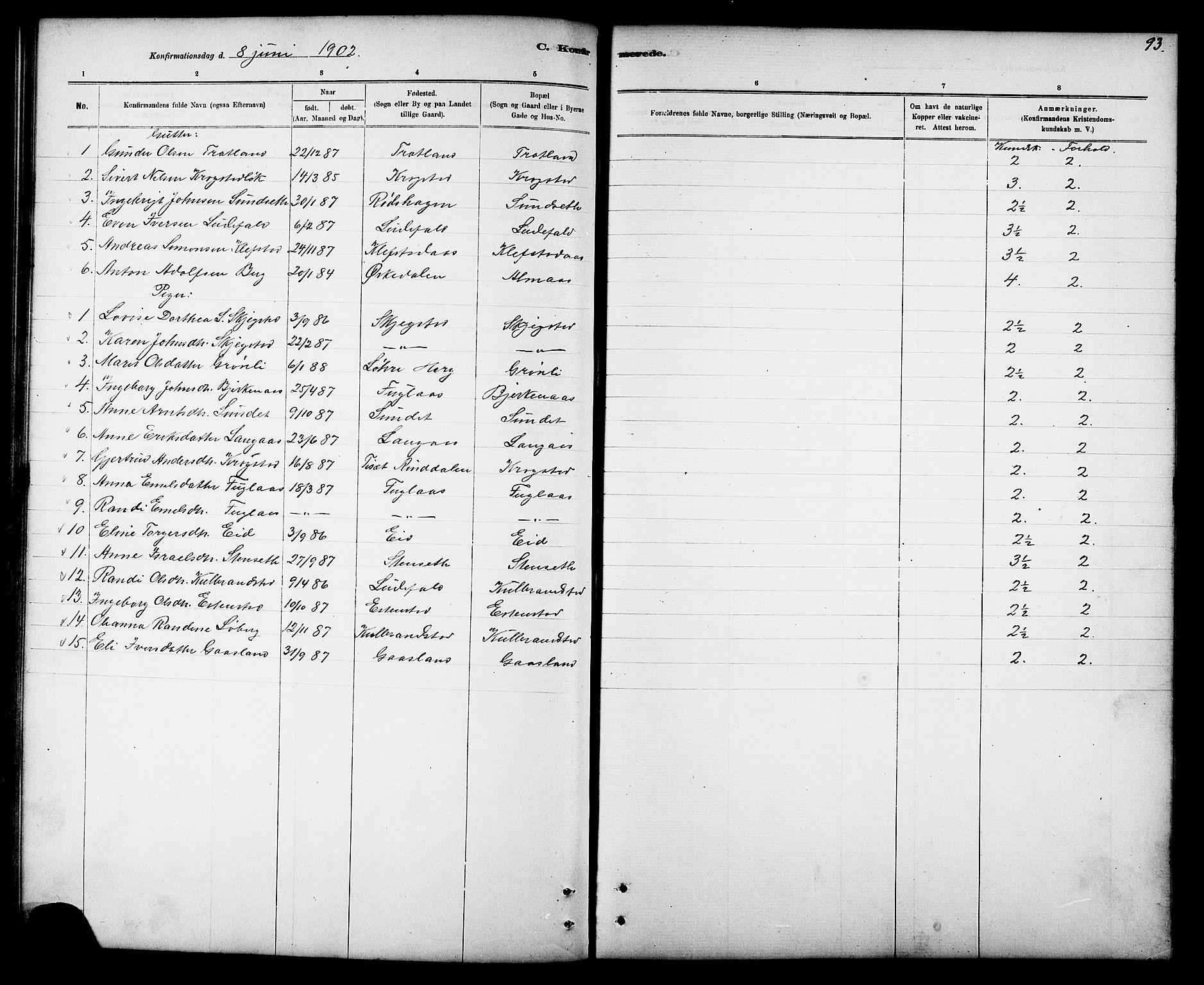 SAT, Ministerialprotokoller, klokkerbøker og fødselsregistre - Sør-Trøndelag, 694/L1132: Klokkerbok nr. 694C04, 1887-1914, s. 93
