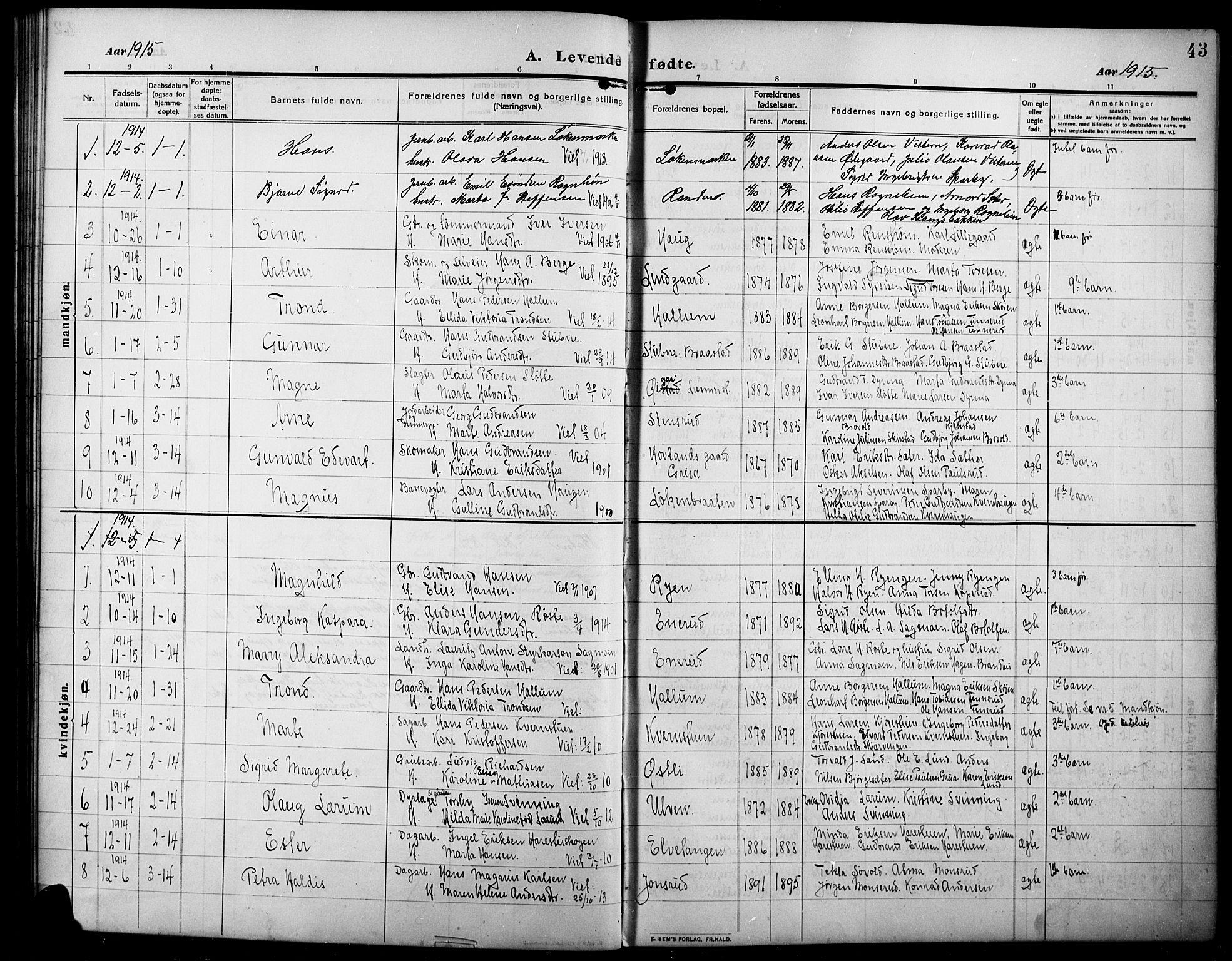 SAH, Lunner prestekontor, H/Ha/Hab/L0001: Klokkerbok nr. 1, 1909-1922, s. 43