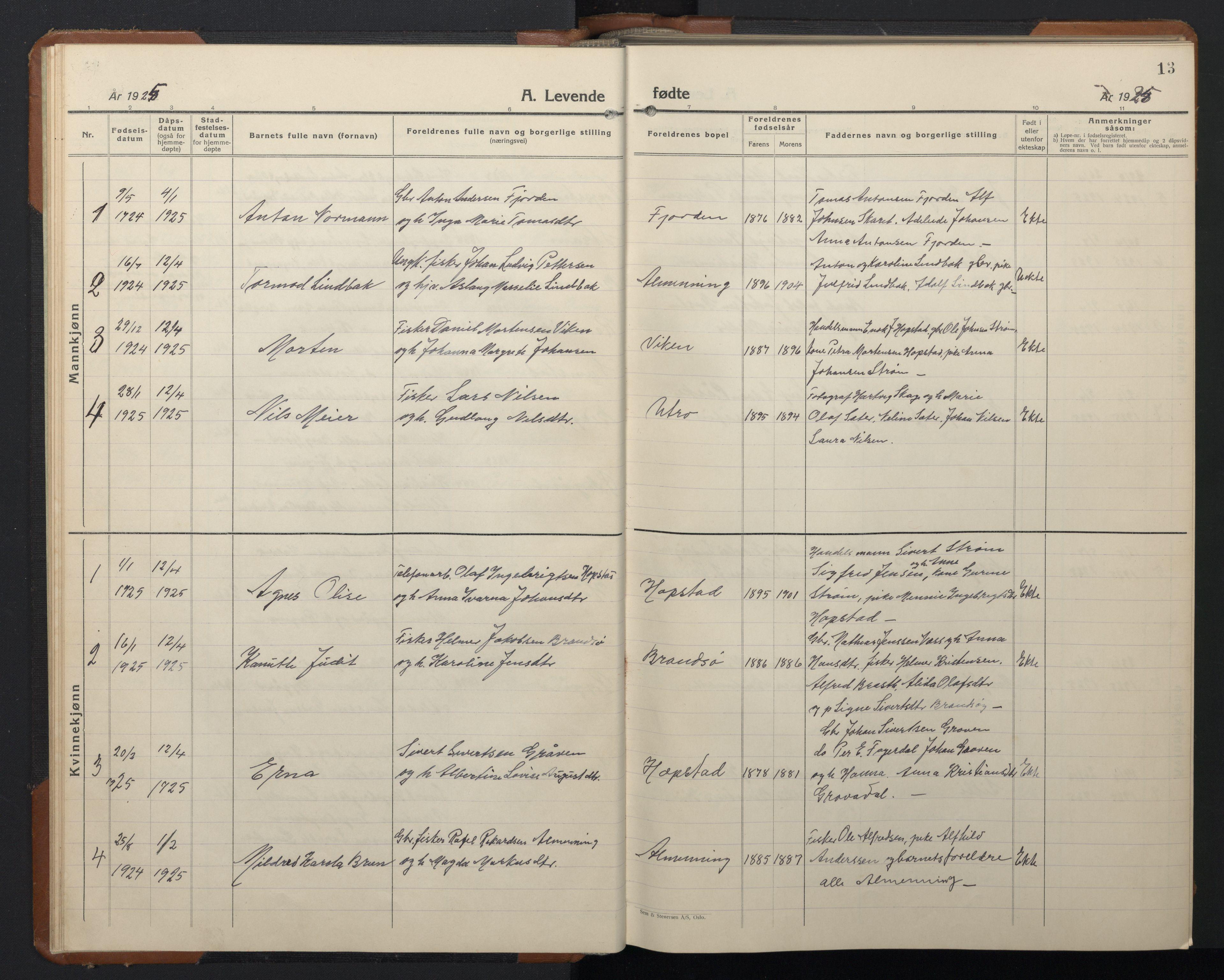 SAT, Ministerialprotokoller, klokkerbøker og fødselsregistre - Sør-Trøndelag, 657/L0718: Klokkerbok nr. 657C05, 1923-1948, s. 13