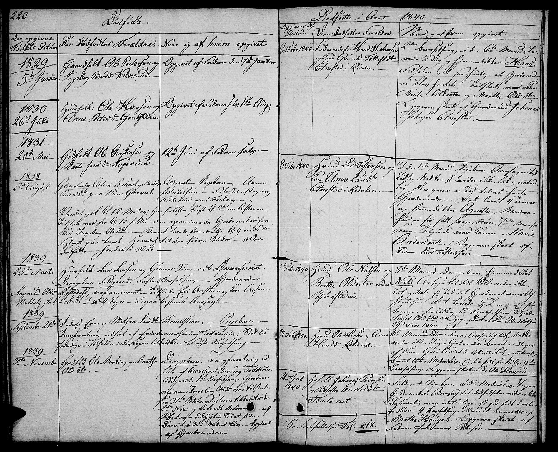 SAH, Biri prestekontor, Klokkerbok nr. 2, 1828-1842, s. 220