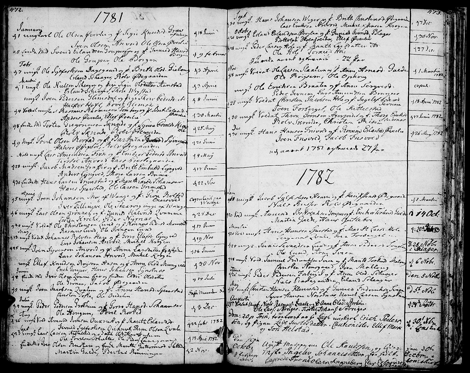 SAH, Lom prestekontor, K/L0002: Ministerialbok nr. 2, 1749-1801, s. 472-473