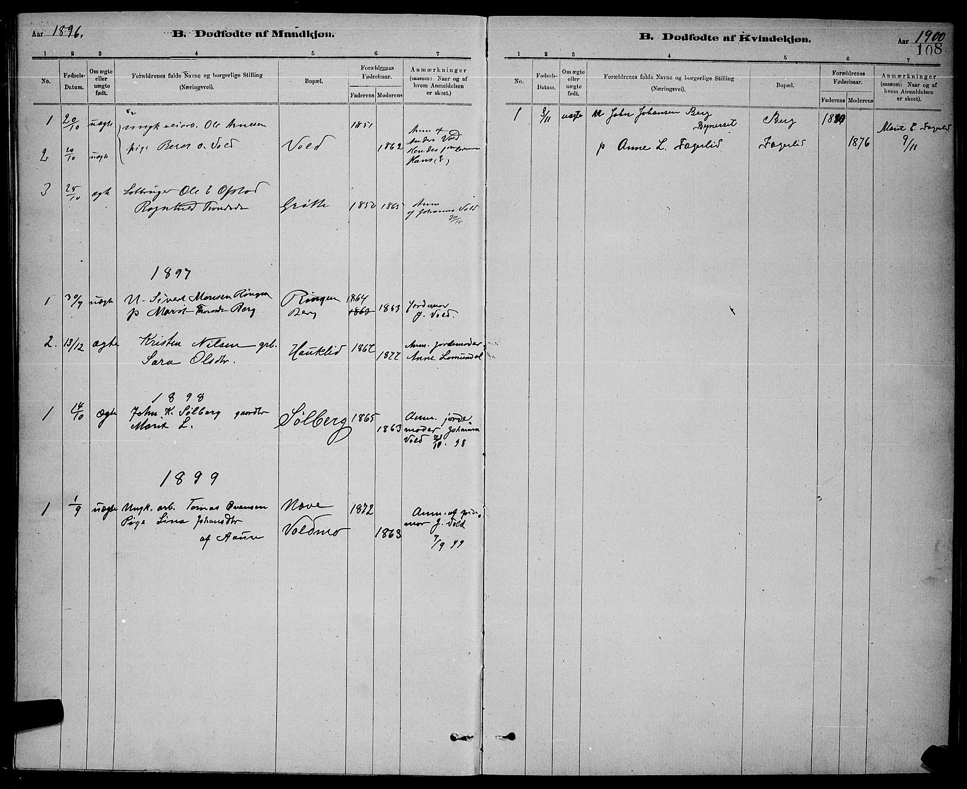 SAT, Ministerialprotokoller, klokkerbøker og fødselsregistre - Sør-Trøndelag, 672/L0863: Klokkerbok nr. 672C02, 1888-1901, s. 108