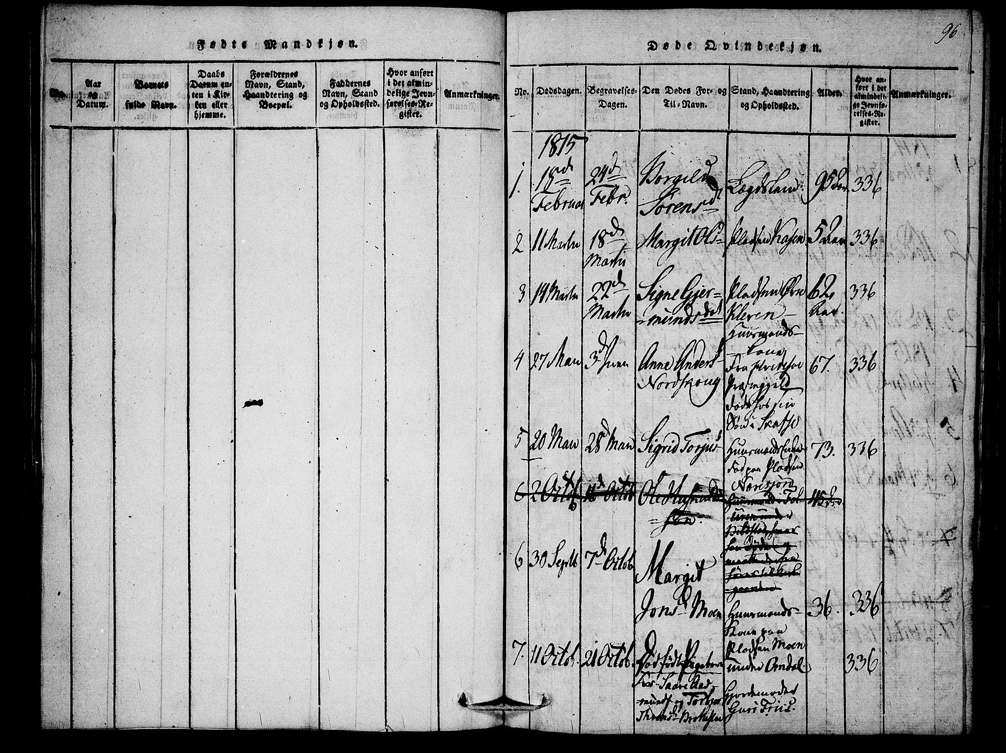 SAKO, Mo kirkebøker, F/Fb/L0001: Ministerialbok nr. II 1, 1814-1844, s. 96