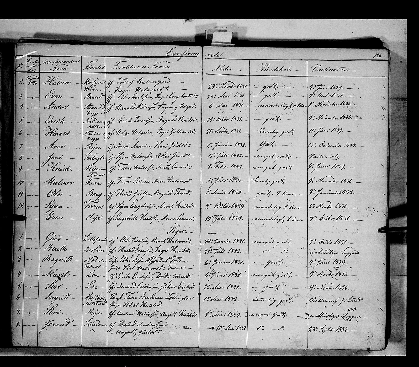 SAH, Nord-Aurdal prestekontor, Ministerialbok nr. 5, 1842-1863, s. 124