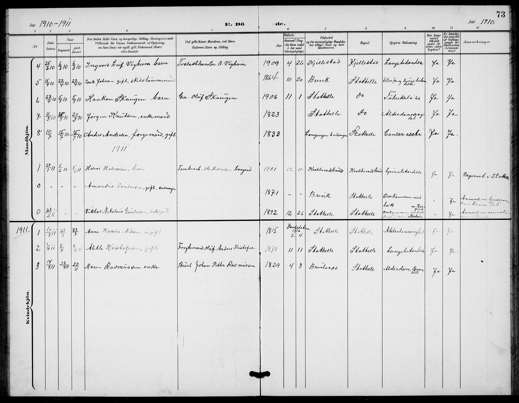 SAKO, Bamble kirkebøker, G/Gb/L0002: Klokkerbok nr. II 2, 1900-1925, s. 73